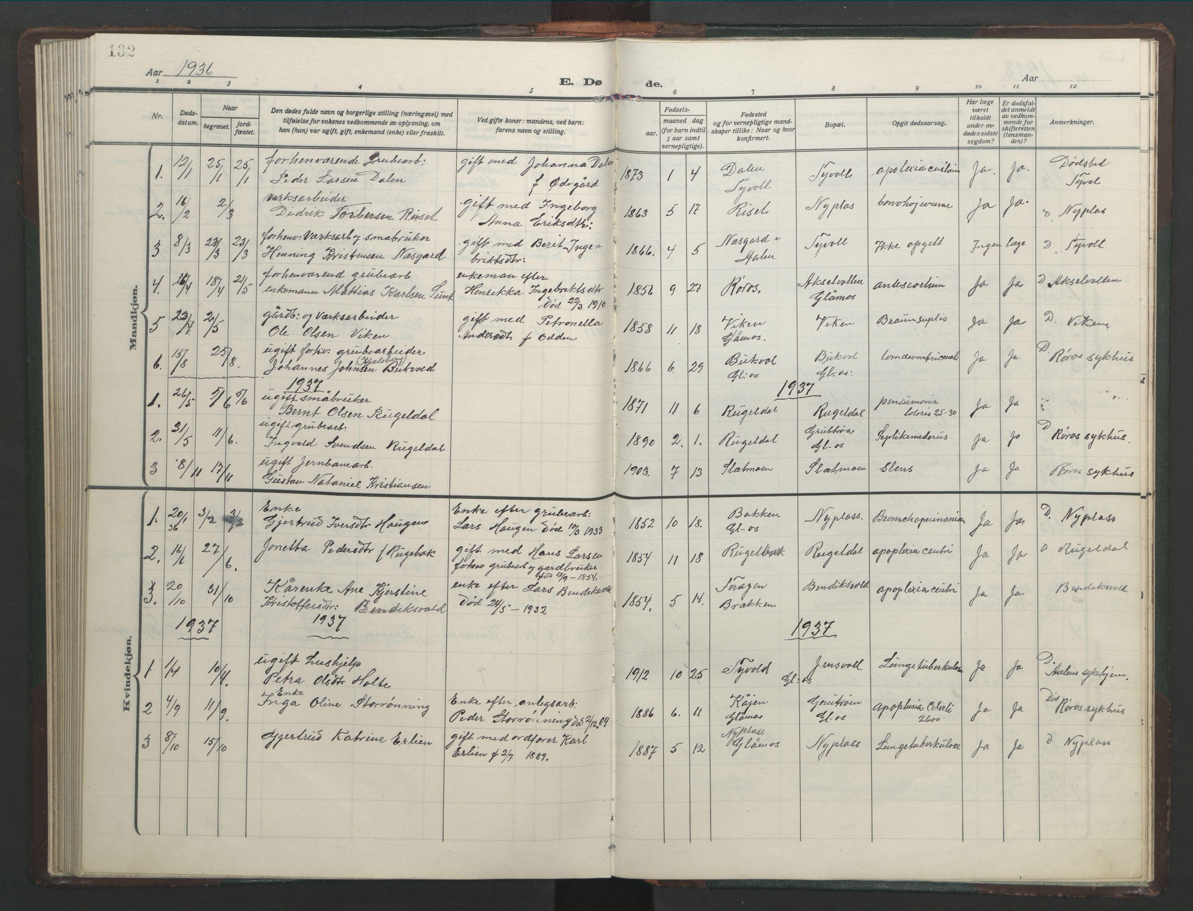 SAT, Ministerialprotokoller, klokkerbøker og fødselsregistre - Sør-Trøndelag, 682/L0947: Klokkerbok nr. 682C01, 1926-1968, s. 132