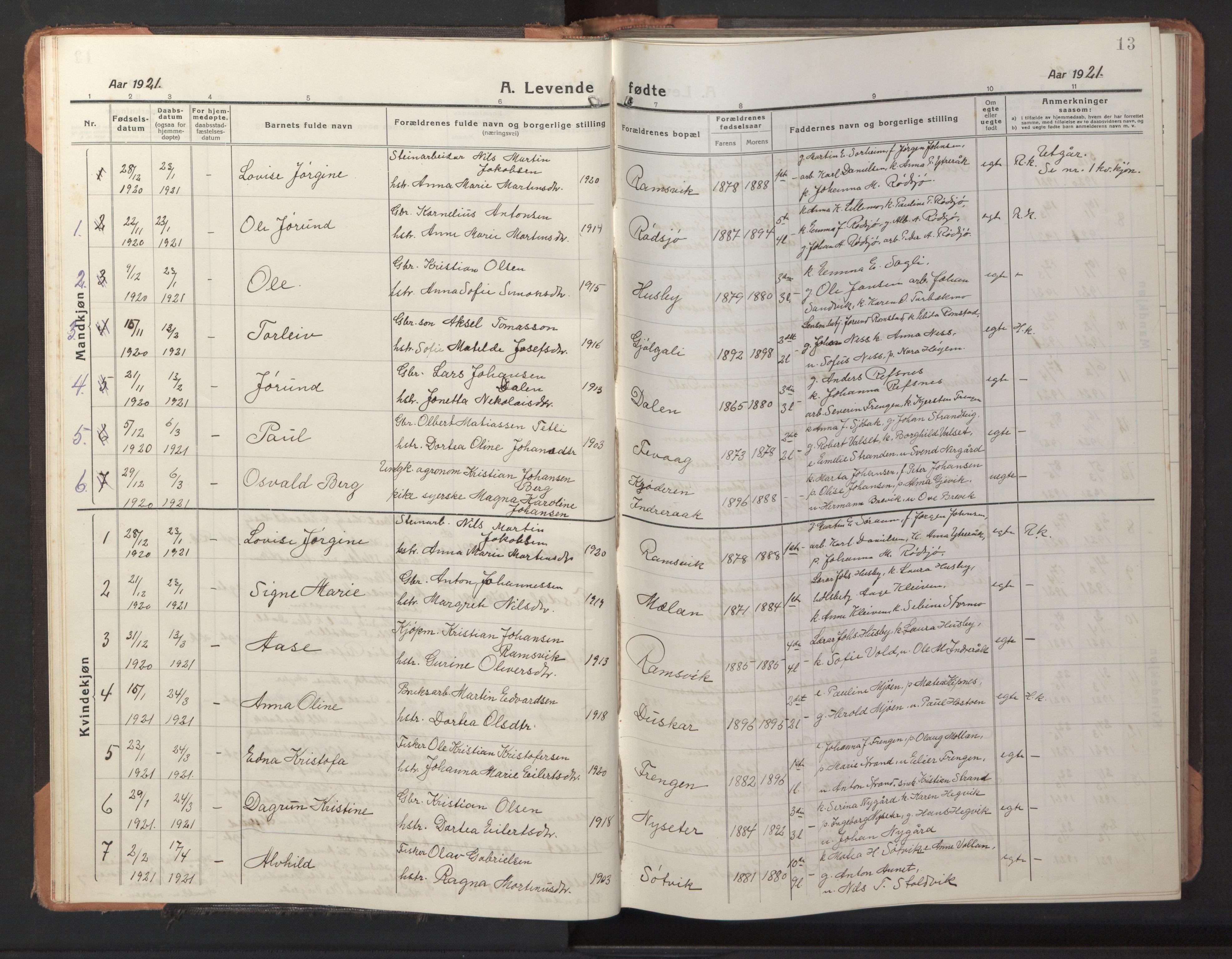 SAT, Ministerialprotokoller, klokkerbøker og fødselsregistre - Sør-Trøndelag, 653/L0658: Klokkerbok nr. 653C02, 1919-1947, s. 13