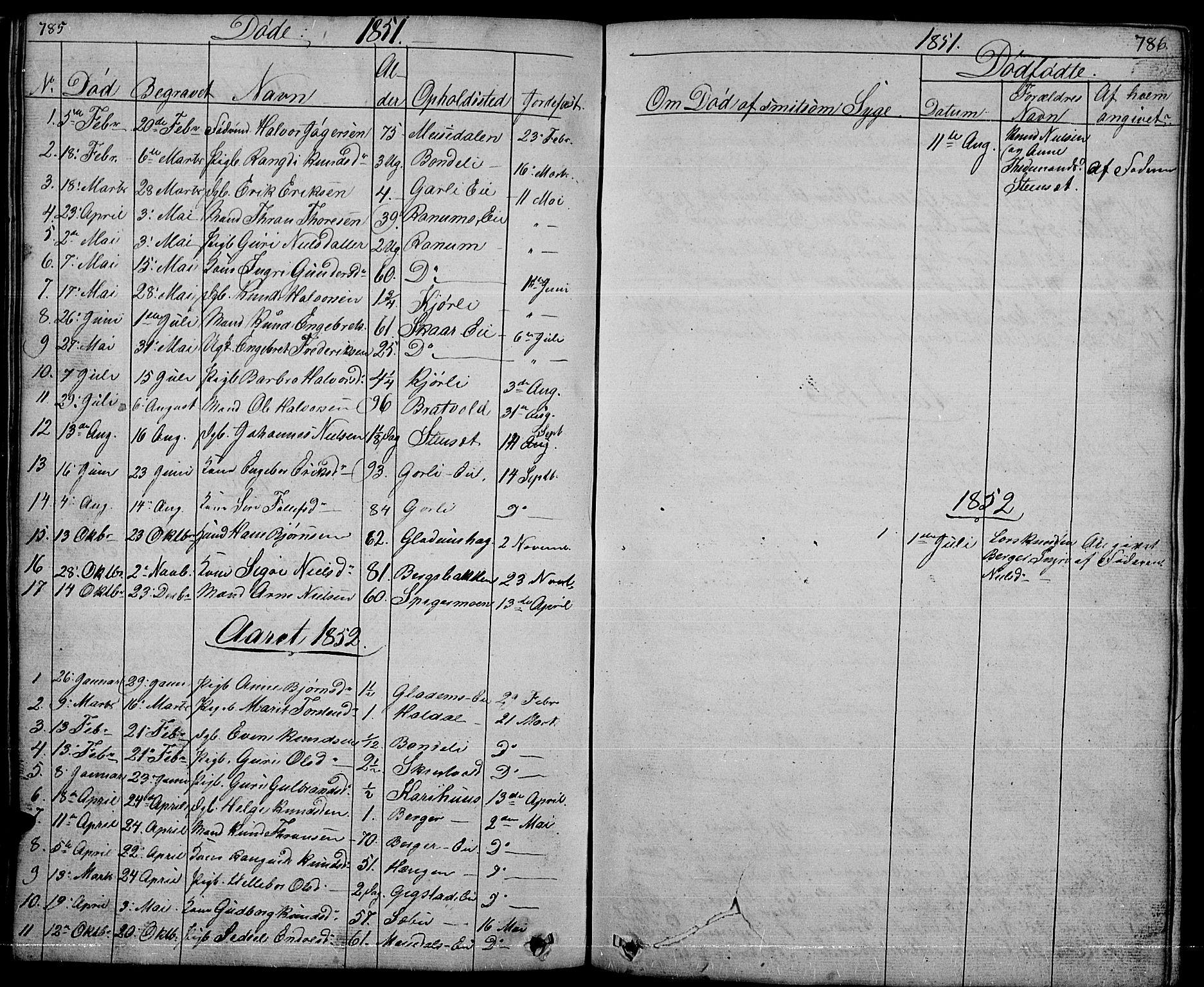 SAH, Nord-Aurdal prestekontor, Klokkerbok nr. 1, 1834-1887, s. 785-786