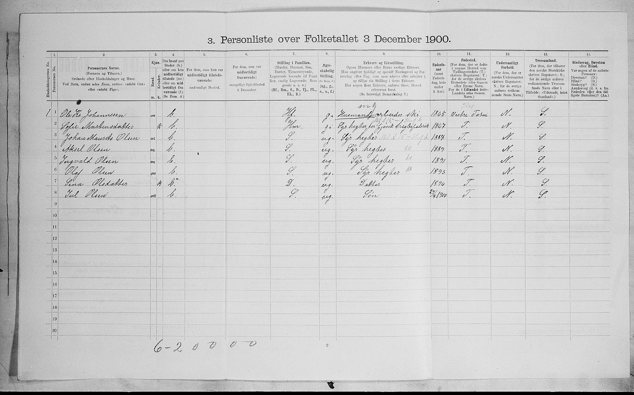 SAH, Folketelling 1900 for 0528 Østre Toten herred, 1900, s. 330