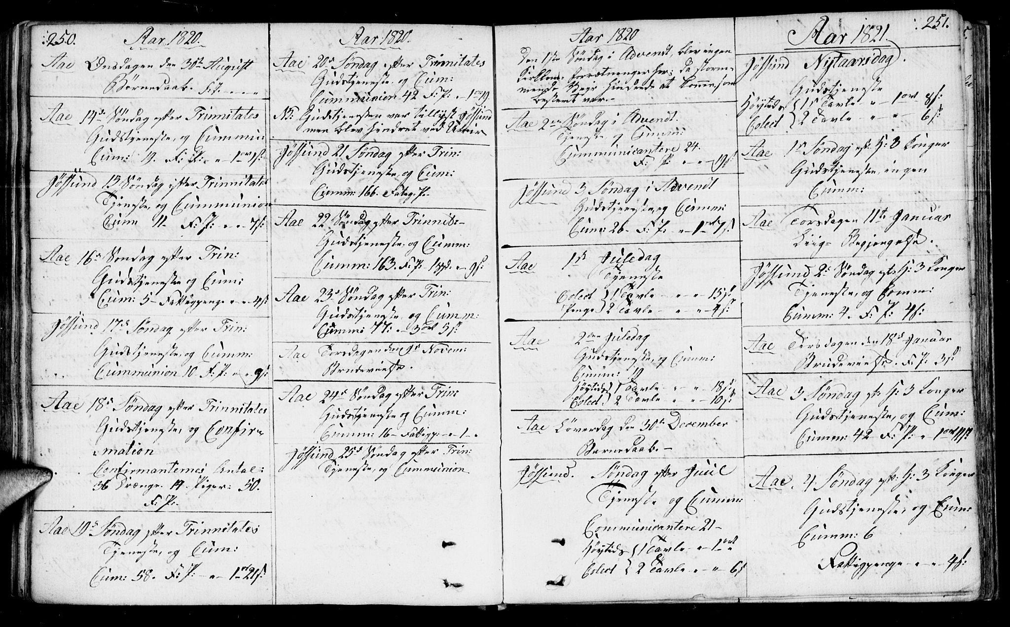 SAT, Ministerialprotokoller, klokkerbøker og fødselsregistre - Sør-Trøndelag, 655/L0674: Ministerialbok nr. 655A03, 1802-1826, s. 250-251