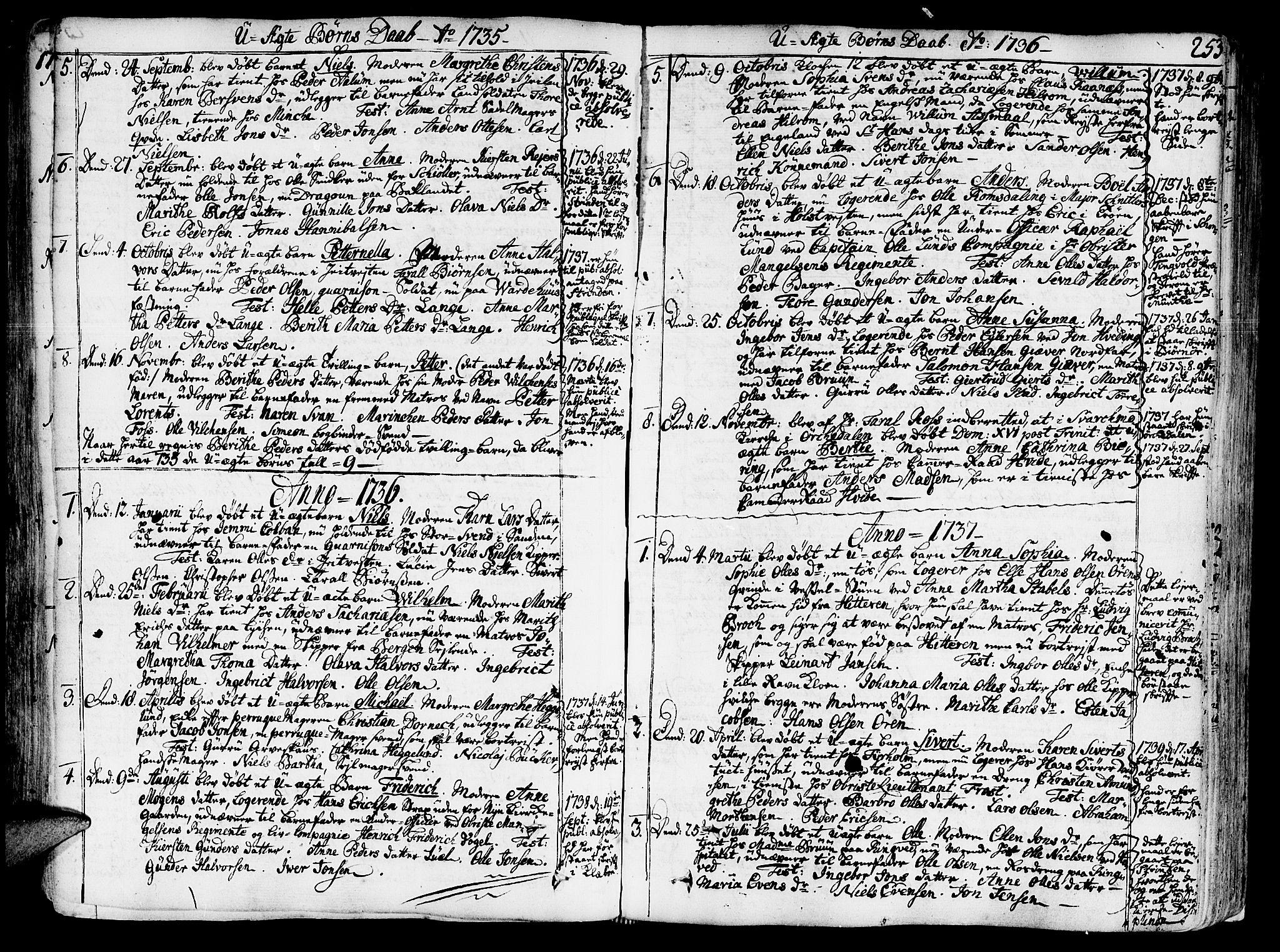 SAT, Ministerialprotokoller, klokkerbøker og fødselsregistre - Sør-Trøndelag, 602/L0103: Ministerialbok nr. 602A01, 1732-1774, s. 253