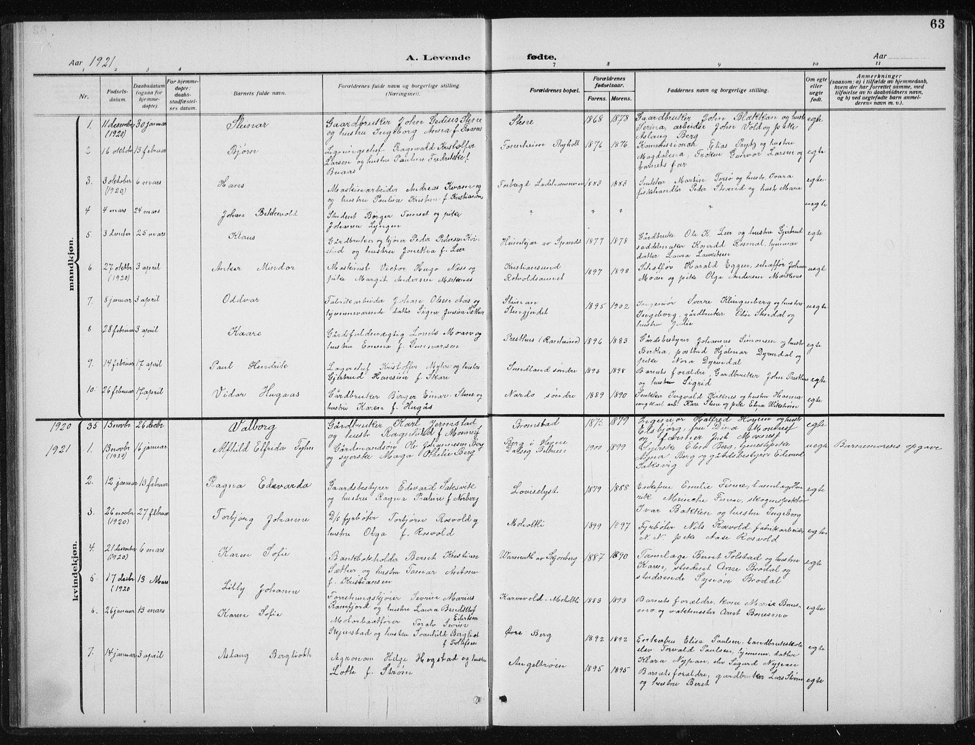 SAT, Ministerialprotokoller, klokkerbøker og fødselsregistre - Sør-Trøndelag, 606/L0314: Klokkerbok nr. 606C10, 1911-1937, s. 63