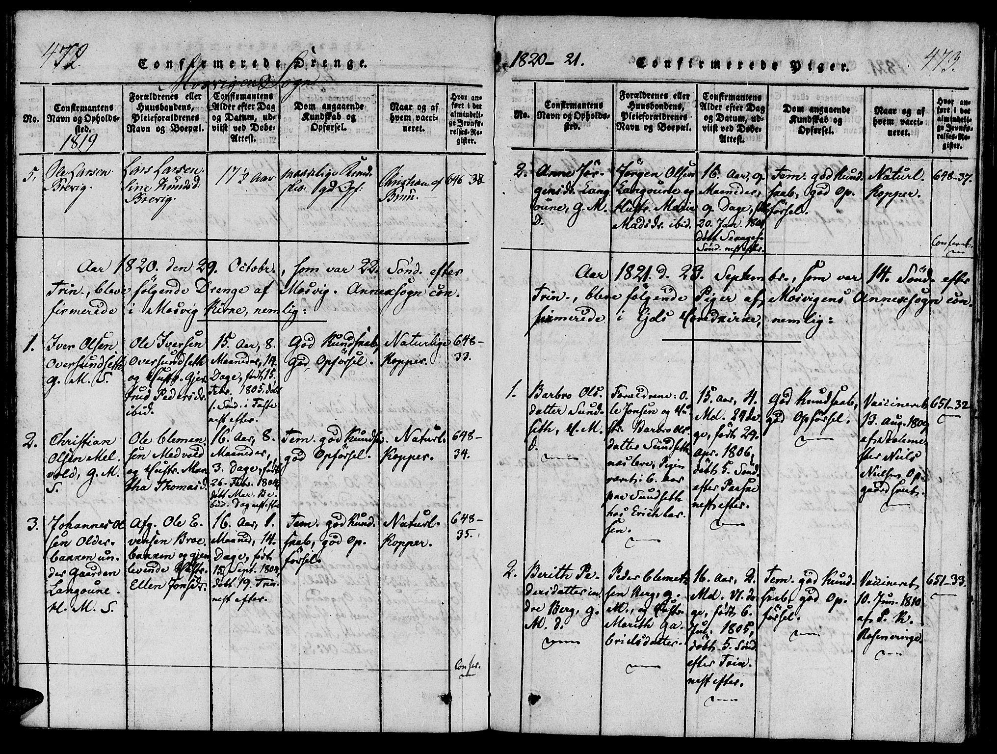 SAT, Ministerialprotokoller, klokkerbøker og fødselsregistre - Nord-Trøndelag, 733/L0322: Ministerialbok nr. 733A01, 1817-1842, s. 472-473