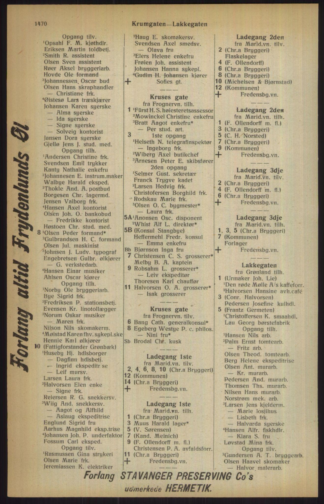 RA, Kristiania adressebok (publikasjon)*, 1915, s. 1470