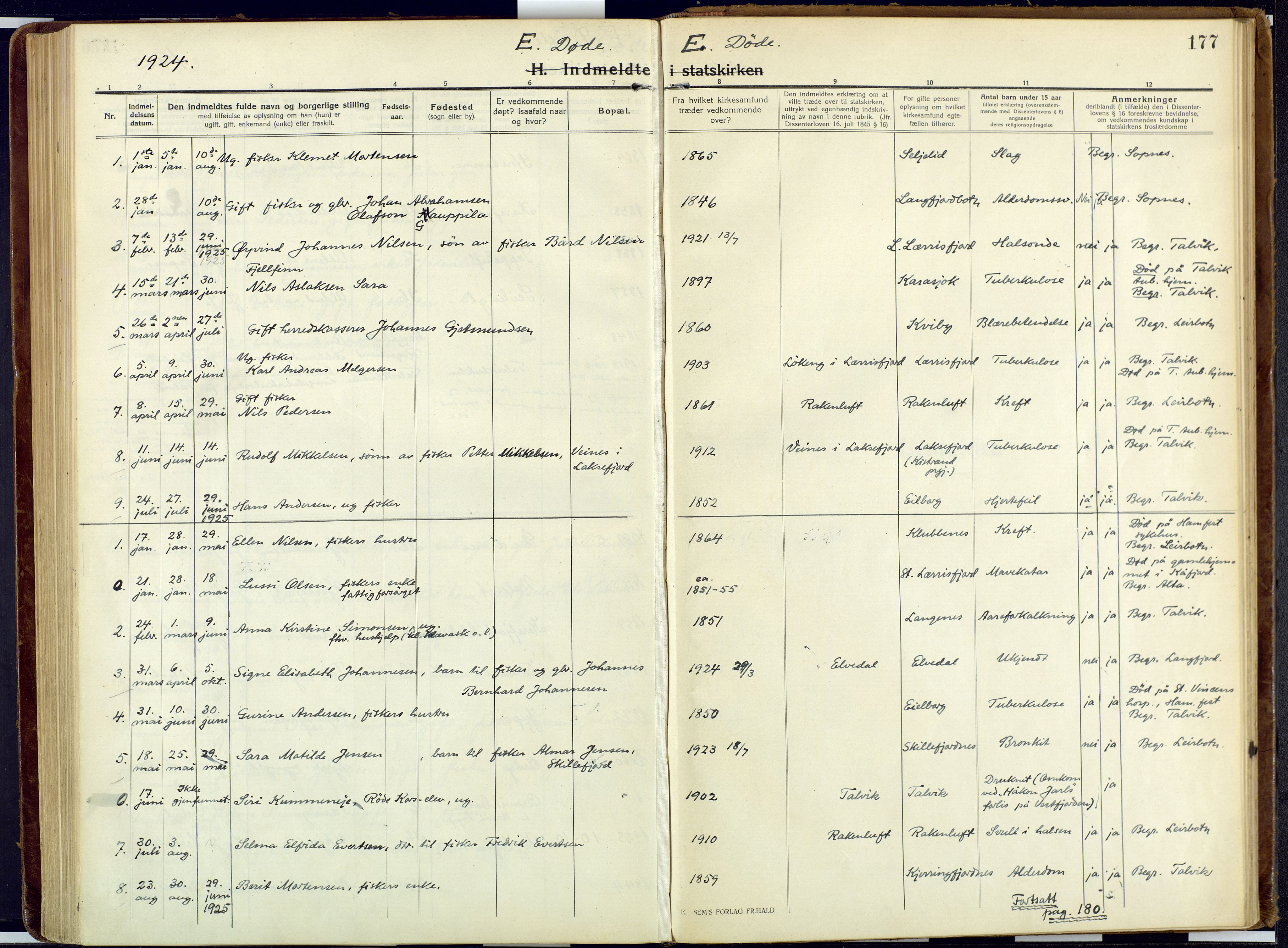 SATØ, Talvik sokneprestkontor, H/Ha/L0018kirke: Ministerialbok nr. 18, 1915-1924, s. 177
