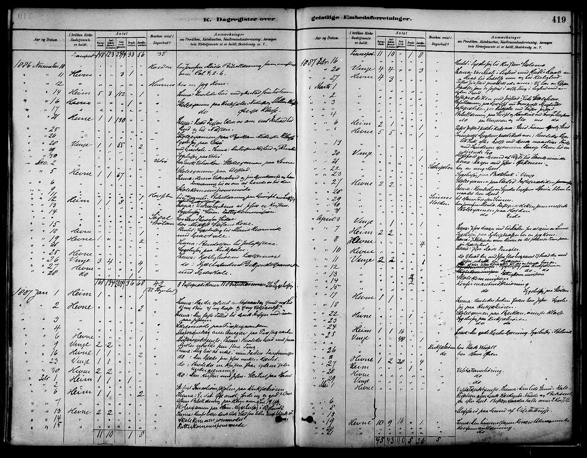 SAT, Ministerialprotokoller, klokkerbøker og fødselsregistre - Sør-Trøndelag, 630/L0496: Ministerialbok nr. 630A09, 1879-1895, s. 419