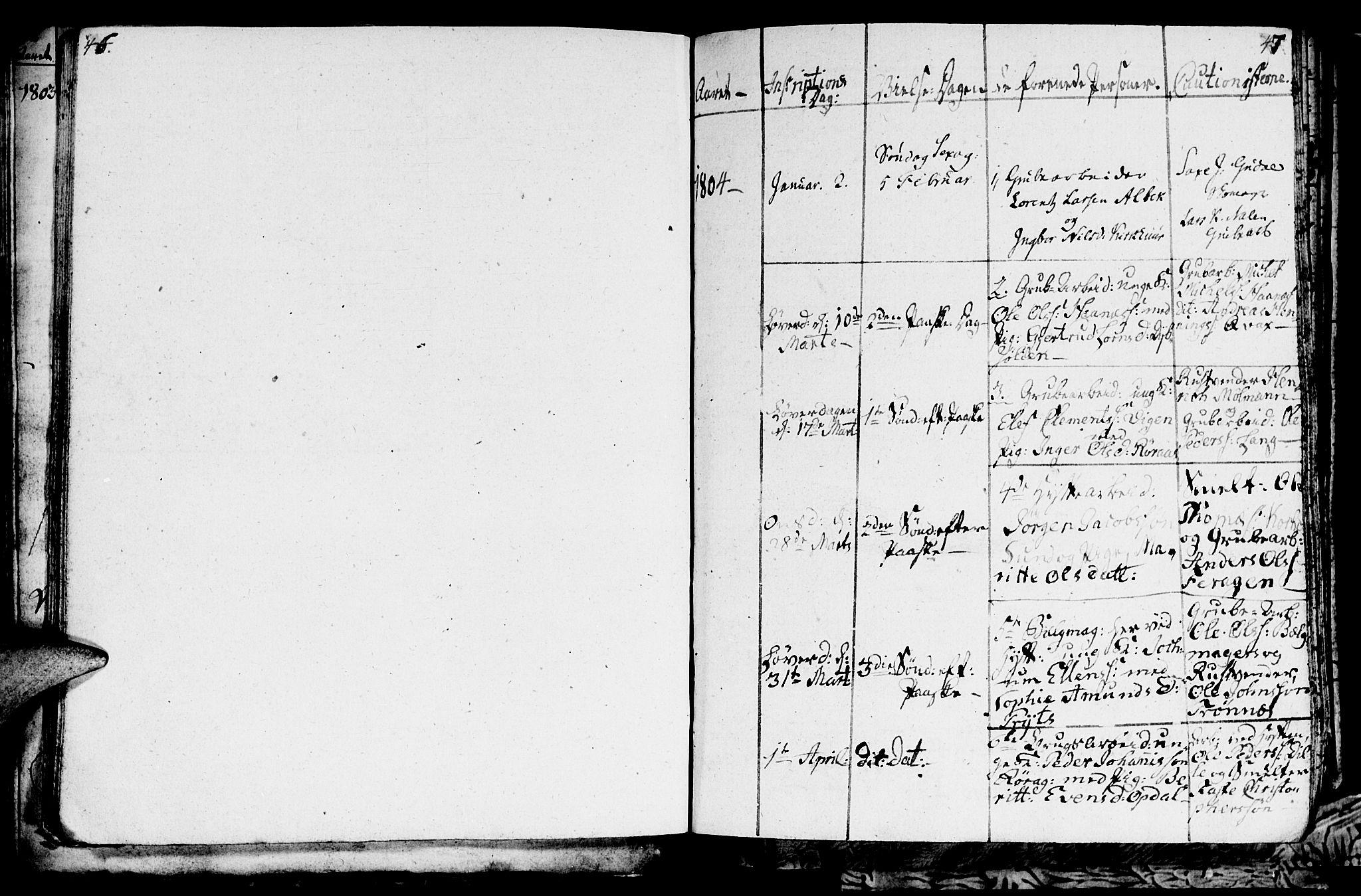 SAT, Ministerialprotokoller, klokkerbøker og fødselsregistre - Sør-Trøndelag, 681/L0937: Klokkerbok nr. 681C01, 1798-1810, s. 46-47
