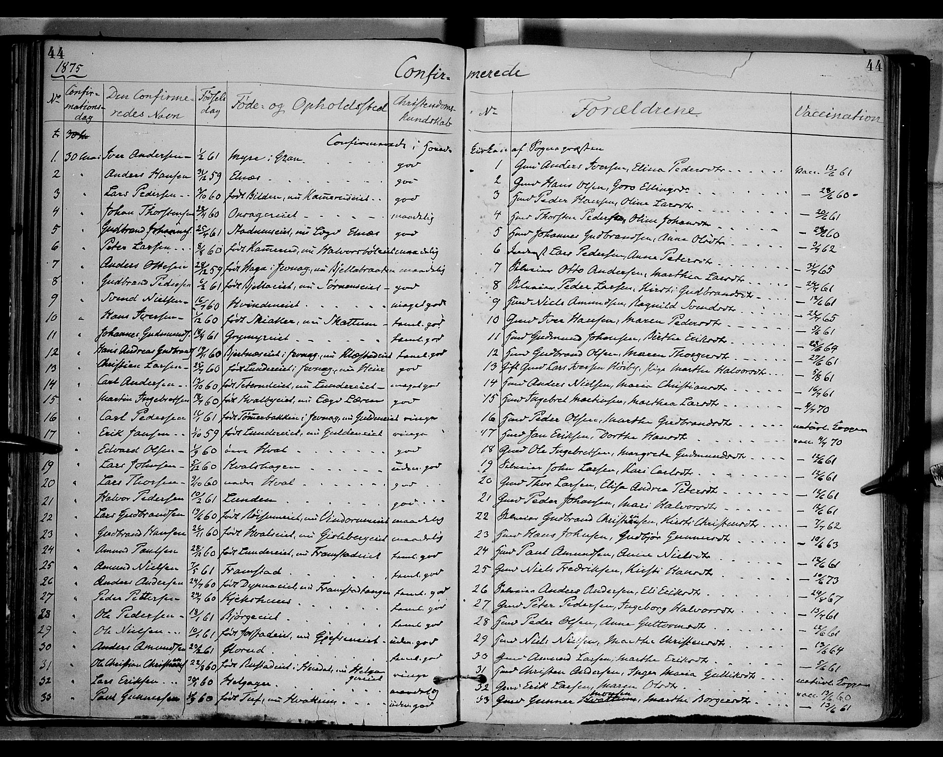 SAH, Gran prestekontor, Ministerialbok nr. 13, 1875-1879, s. 44