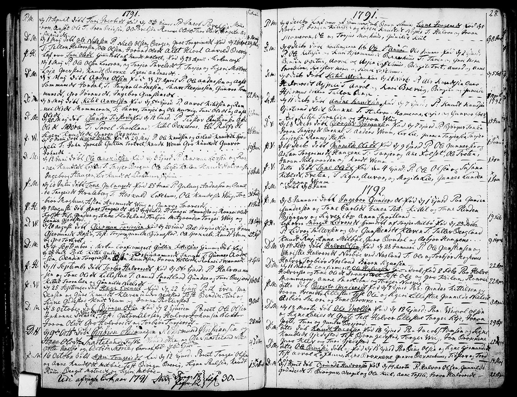 SAKO, Fyresdal kirkebøker, F/Fa/L0002: Ministerialbok nr. I 2, 1769-1814, s. 28