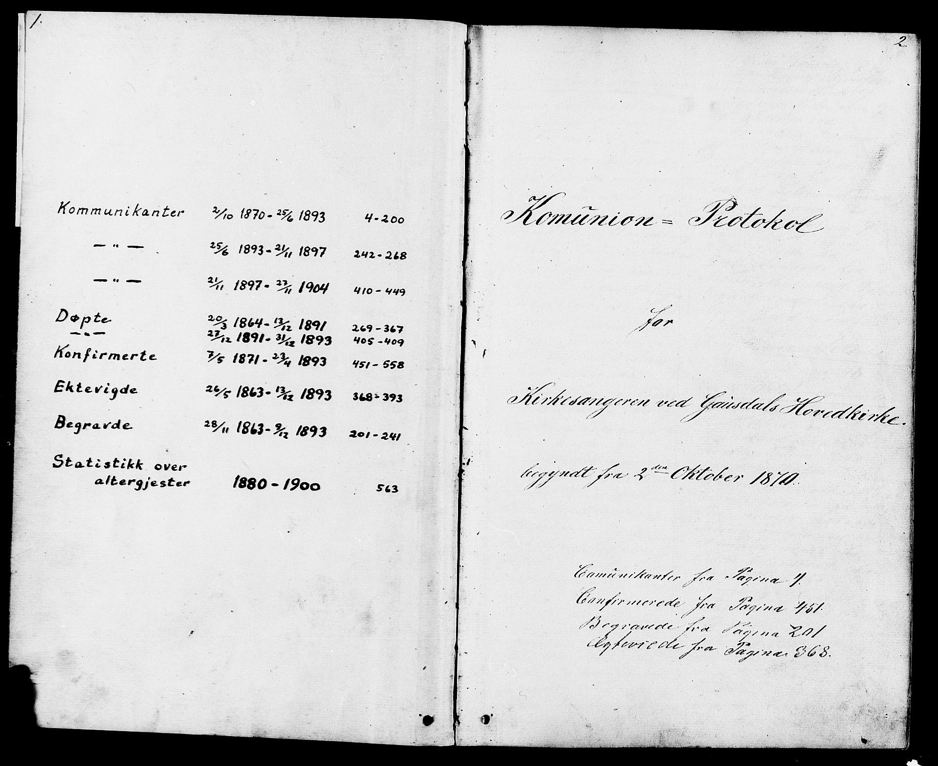 SAH, Østre Gausdal prestekontor, Klokkerbok nr. 1, 1863-1893, s. 1-2