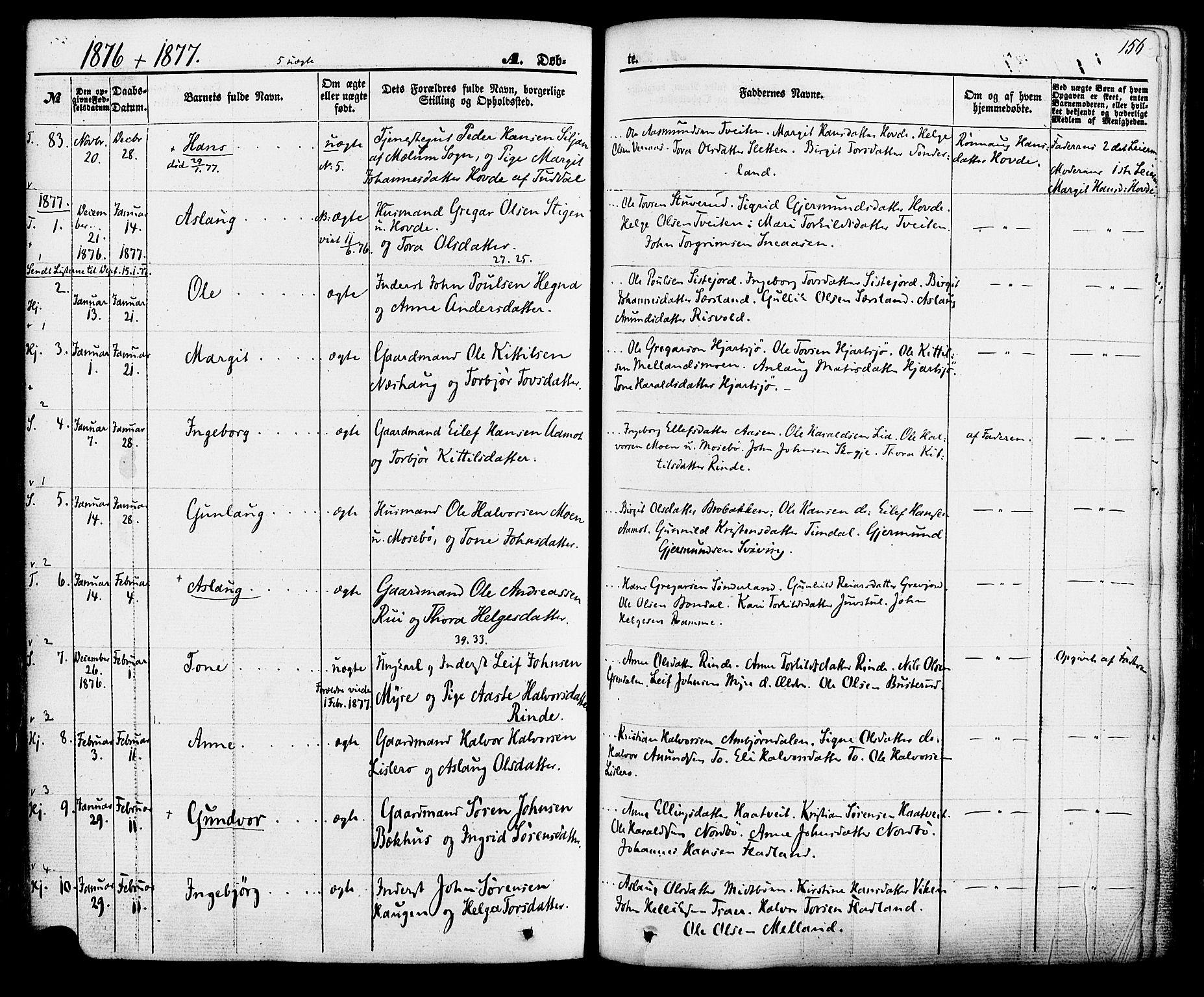 SAKO, Hjartdal kirkebøker, F/Fa/L0009: Ministerialbok nr. I 9, 1860-1879, s. 156
