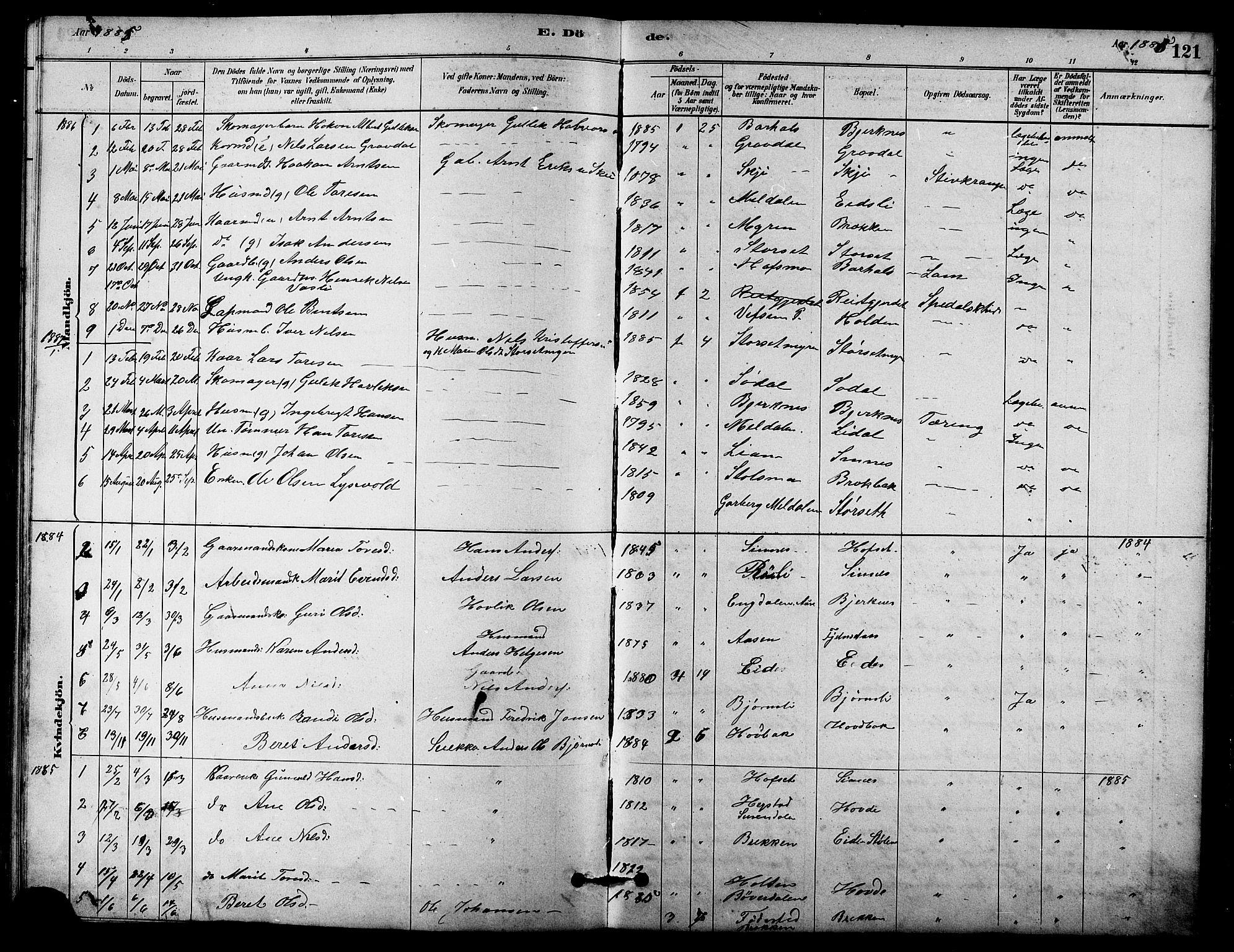 SAT, Ministerialprotokoller, klokkerbøker og fødselsregistre - Sør-Trøndelag, 631/L0514: Klokkerbok nr. 631C02, 1879-1912, s. 121