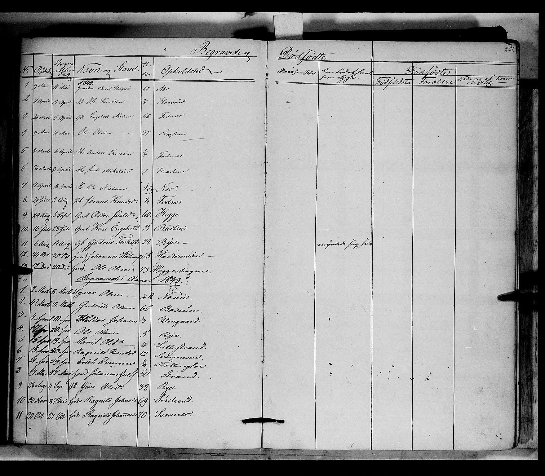 SAH, Nord-Aurdal prestekontor, Ministerialbok nr. 5, 1842-1863, s. 221