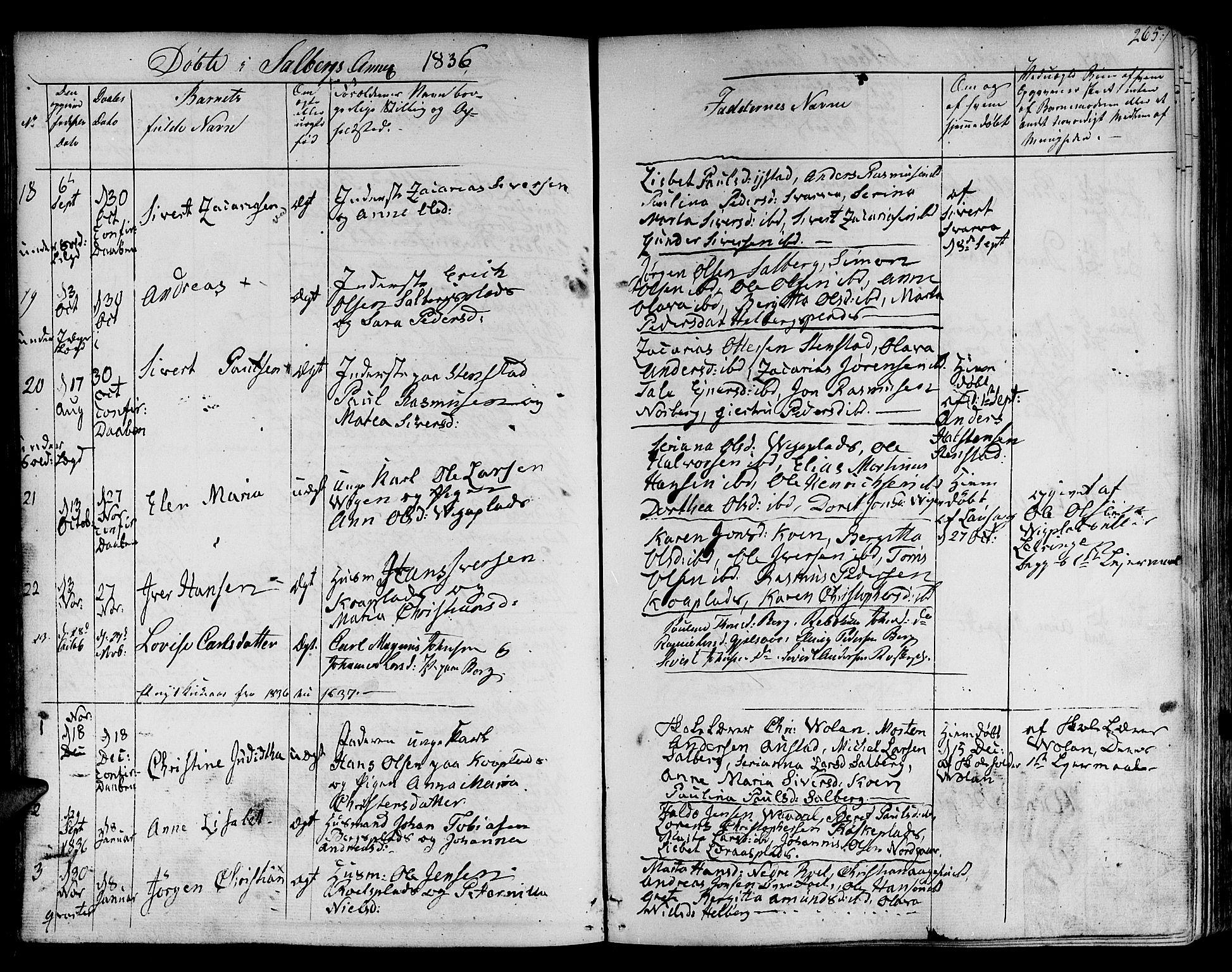 SAT, Ministerialprotokoller, klokkerbøker og fødselsregistre - Nord-Trøndelag, 730/L0277: Ministerialbok nr. 730A06 /2, 1831-1839, s. 265