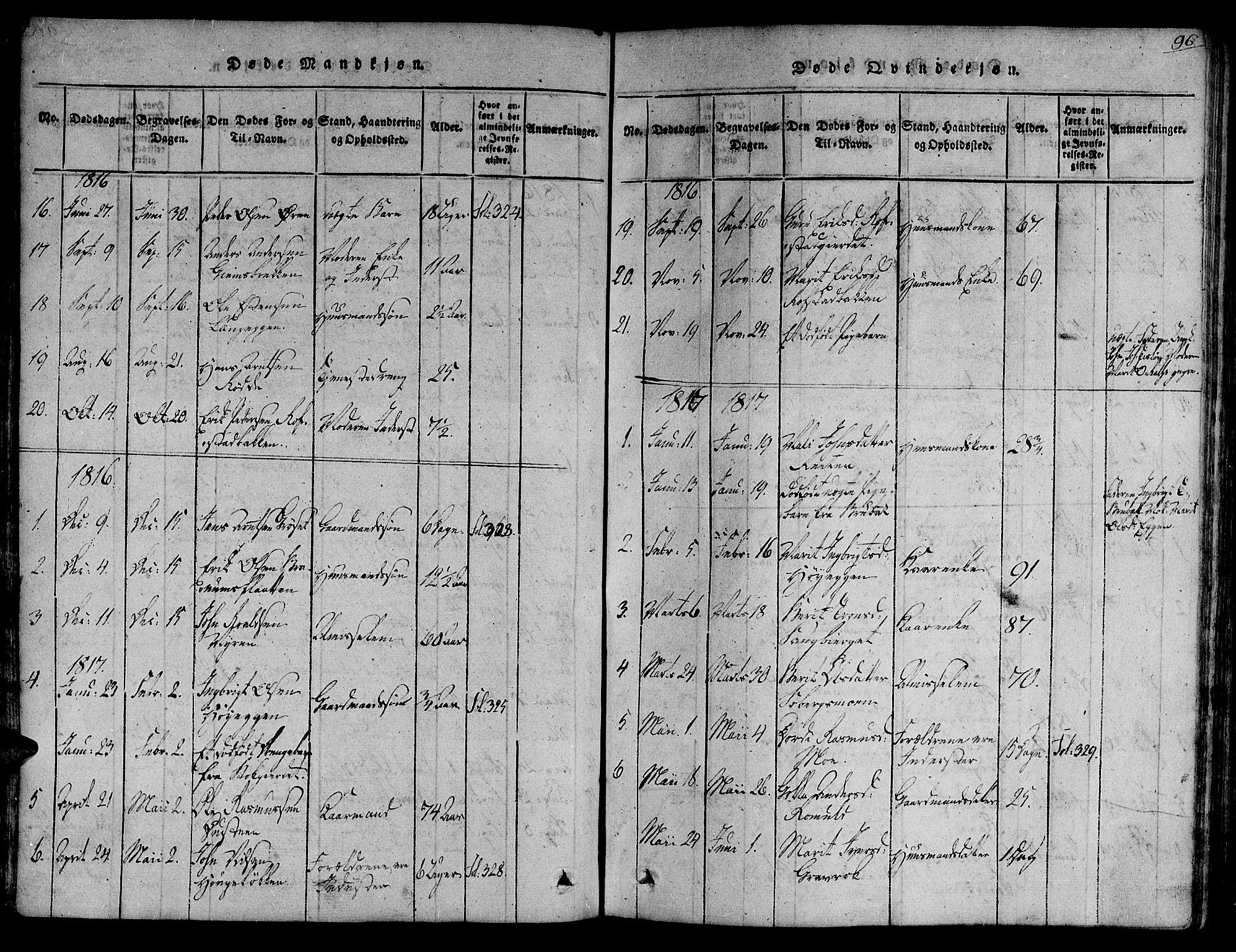 SAT, Ministerialprotokoller, klokkerbøker og fødselsregistre - Sør-Trøndelag, 691/L1065: Ministerialbok nr. 691A03 /1, 1816-1826, s. 96