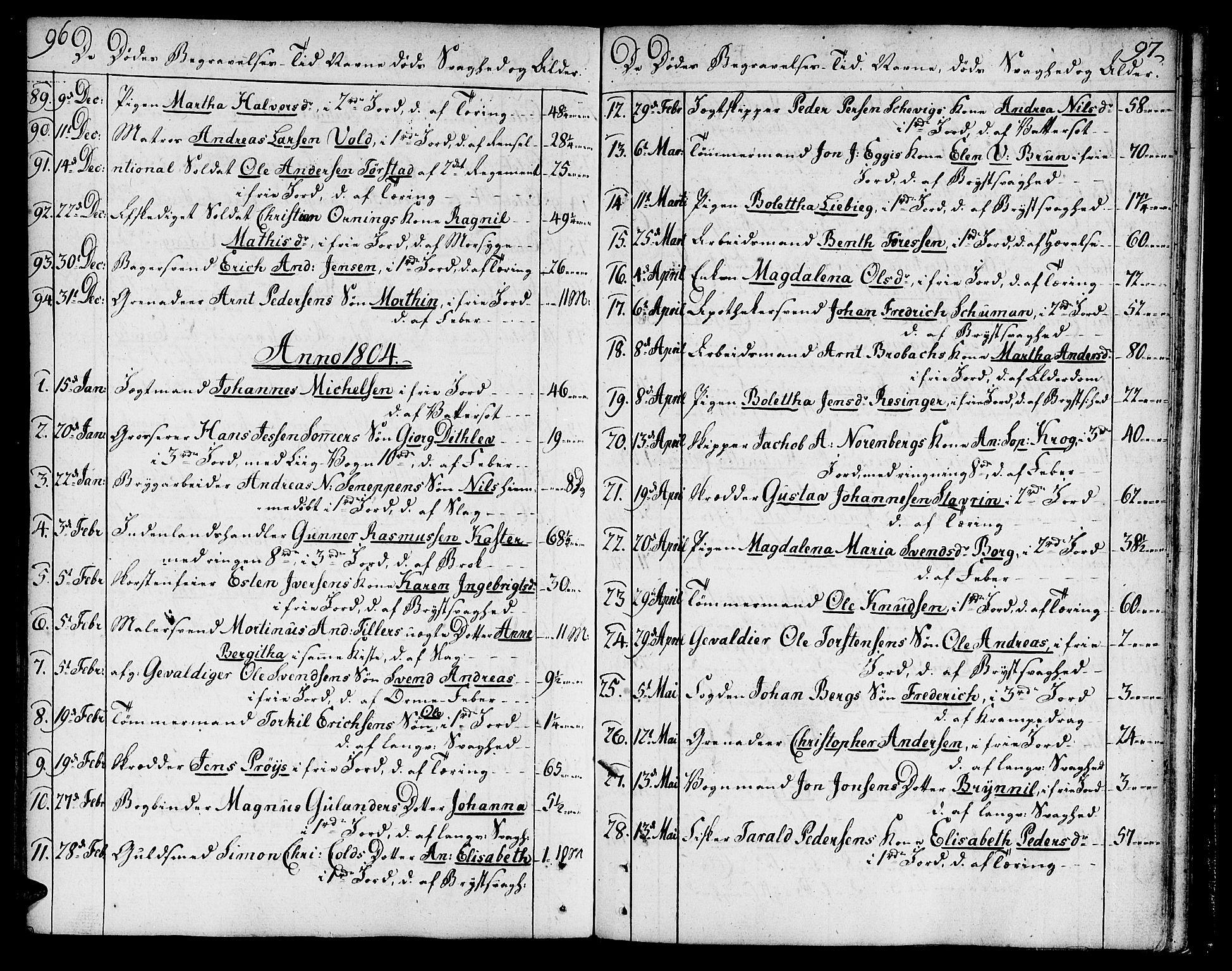 SAT, Ministerialprotokoller, klokkerbøker og fødselsregistre - Sør-Trøndelag, 602/L0106: Ministerialbok nr. 602A04, 1774-1814, s. 96-97