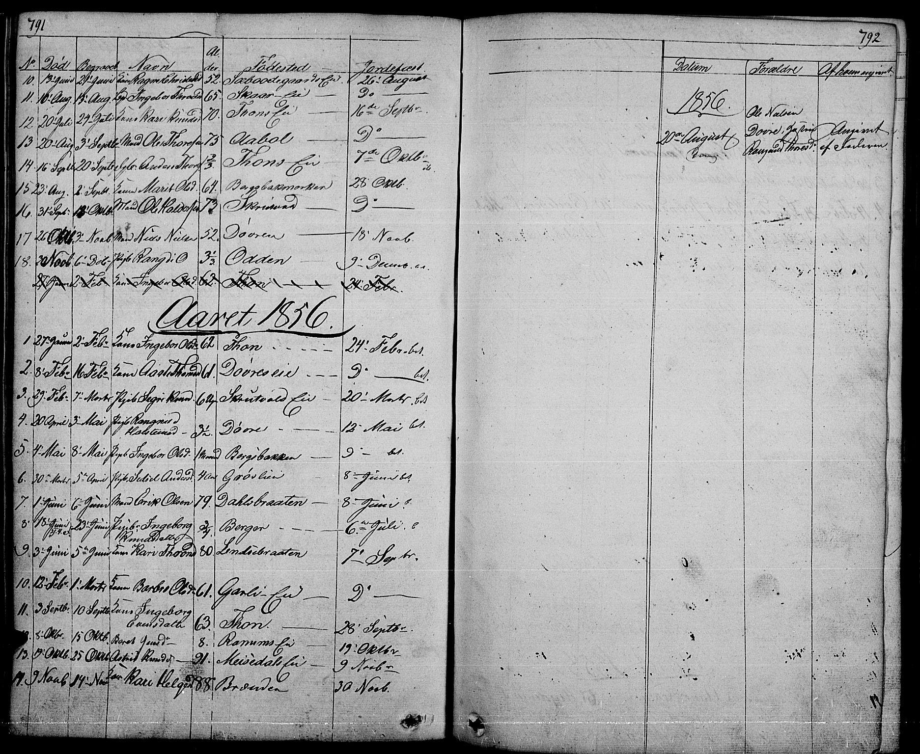 SAH, Nord-Aurdal prestekontor, Klokkerbok nr. 1, 1834-1887, s. 791-792