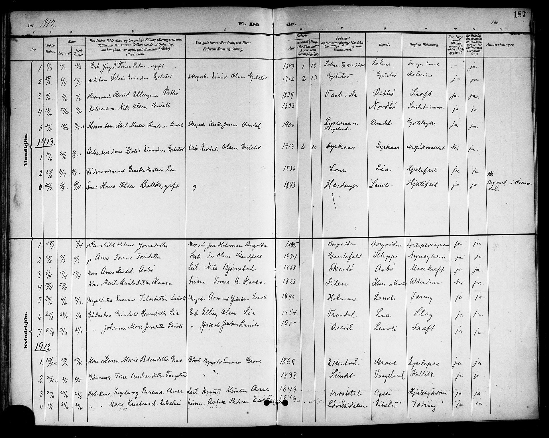 SAKO, Drangedal kirkebøker, G/Gb/L0002: Klokkerbok nr. II 2, 1895-1918, s. 187