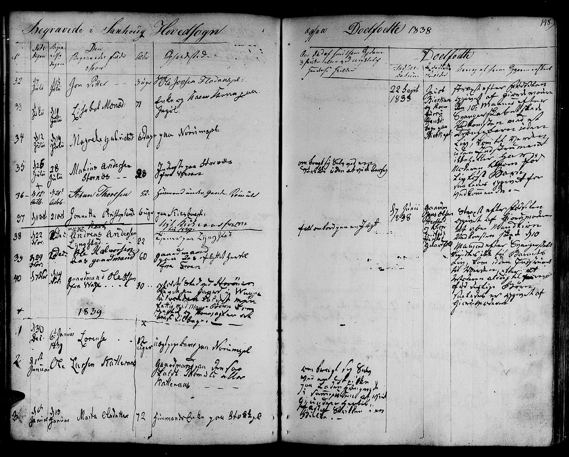 SAT, Ministerialprotokoller, klokkerbøker og fødselsregistre - Nord-Trøndelag, 730/L0277: Ministerialbok nr. 730A06 /1, 1830-1839, s. 148