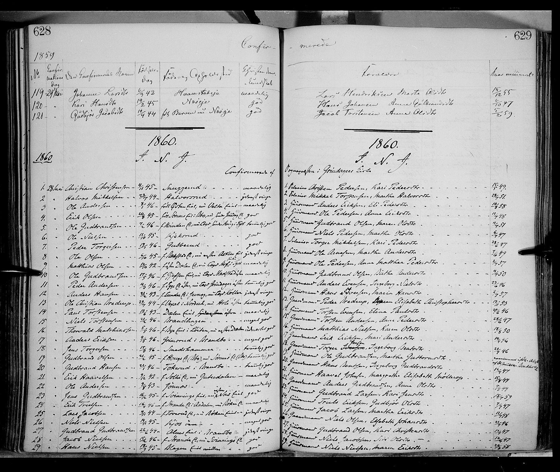 SAH, Gran prestekontor, Ministerialbok nr. 12, 1856-1874, s. 628-629