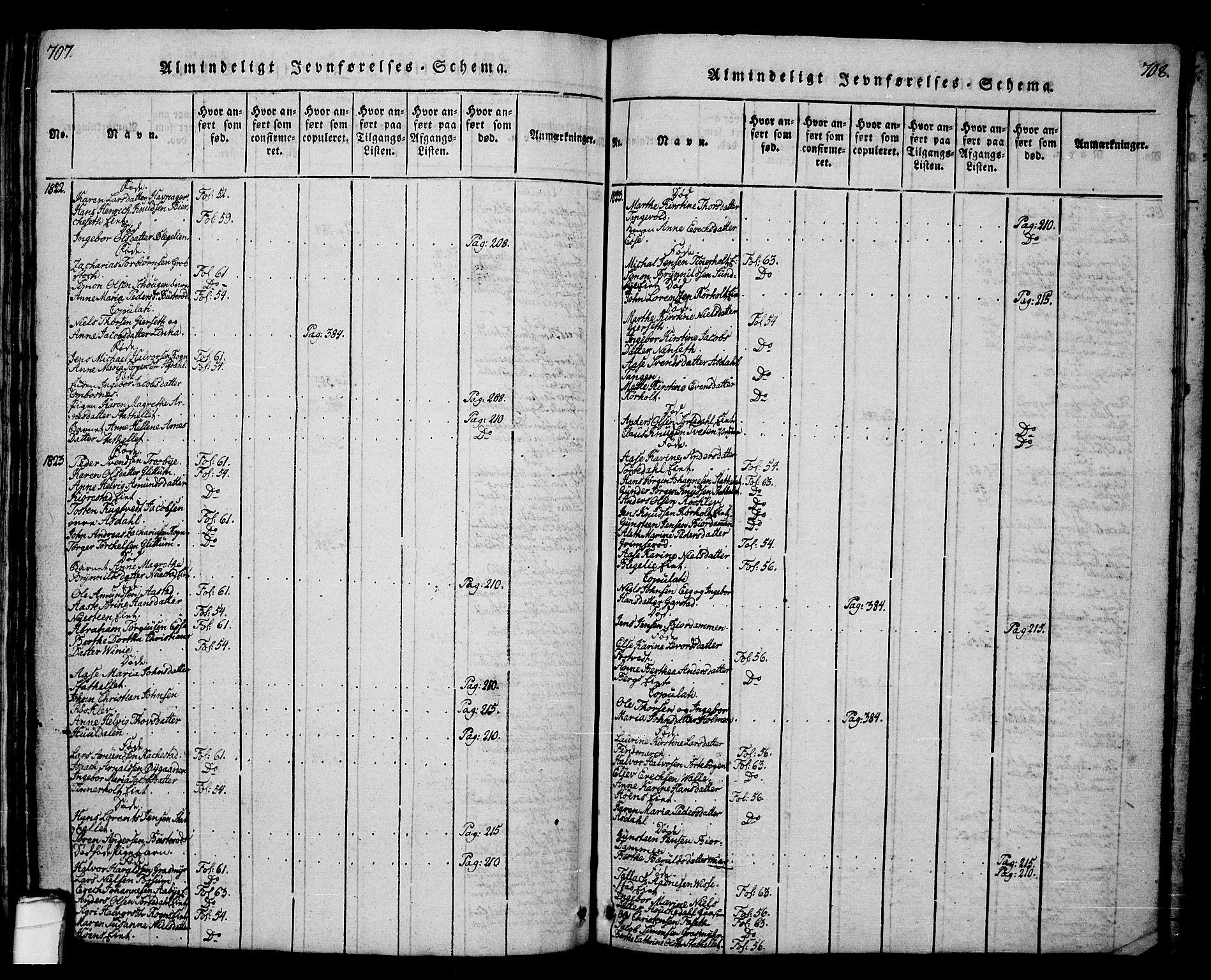 SAKO, Bamble kirkebøker, G/Ga/L0005: Klokkerbok nr. I 5, 1814-1855, s. 707-708
