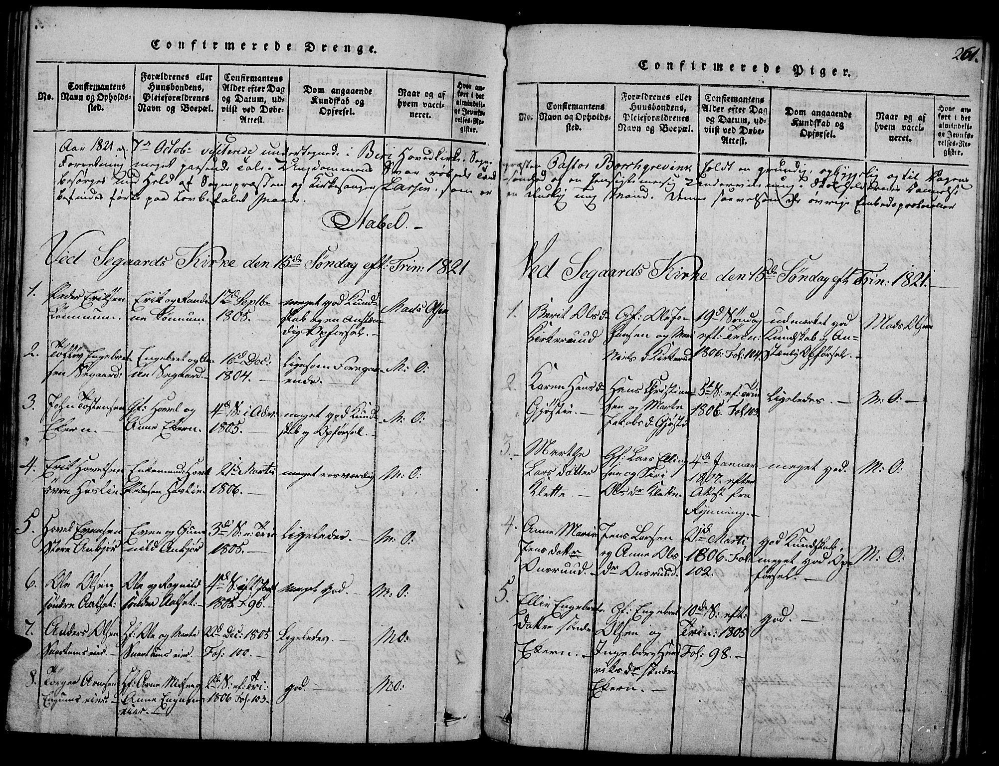 SAH, Biri prestekontor, Ministerialbok nr. 3, 1814-1828, s. 261