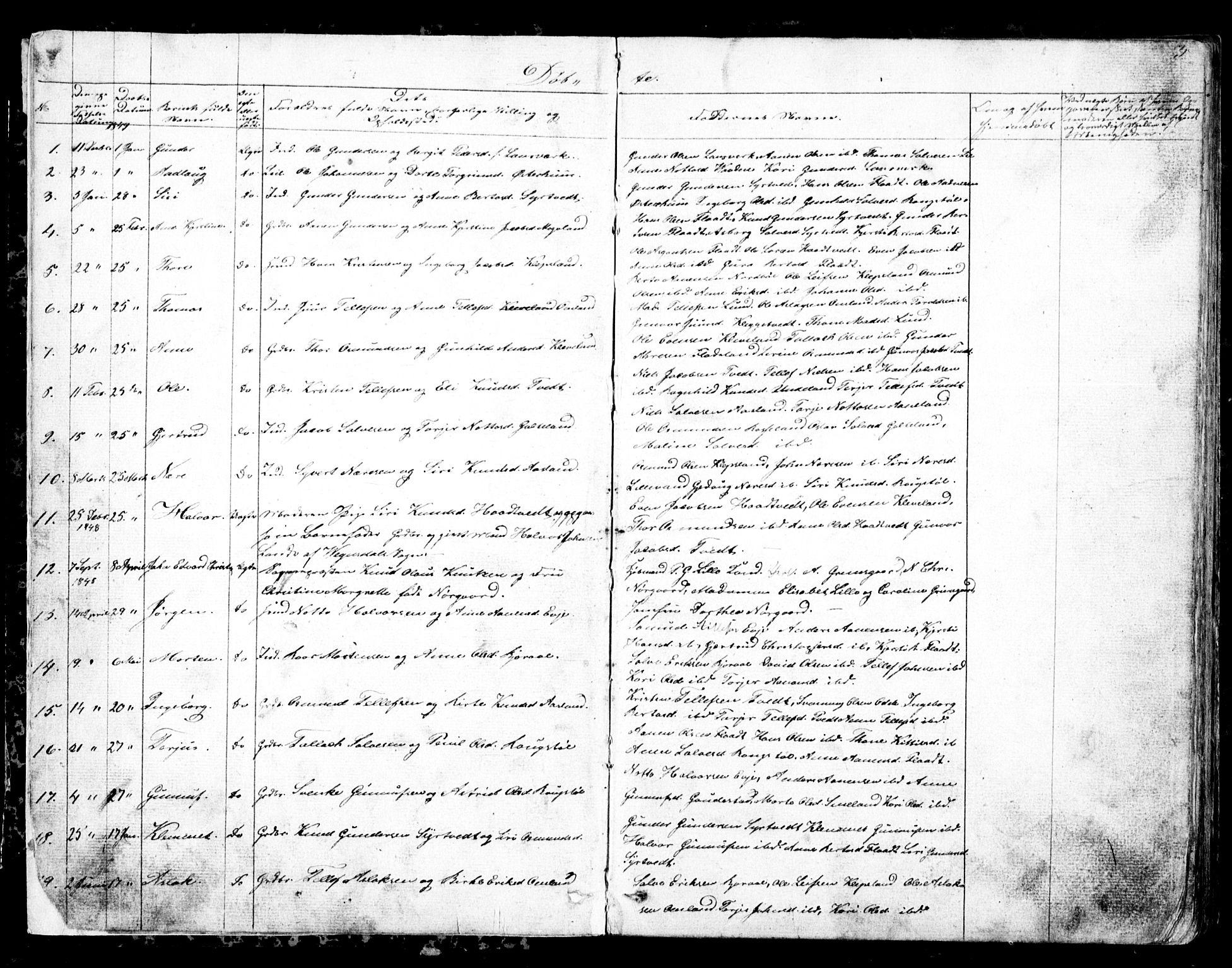SAK, Evje sokneprestkontor, F/Fb/Fba/L0002: Klokkerbok nr. B 2, 1849-1896, s. 3