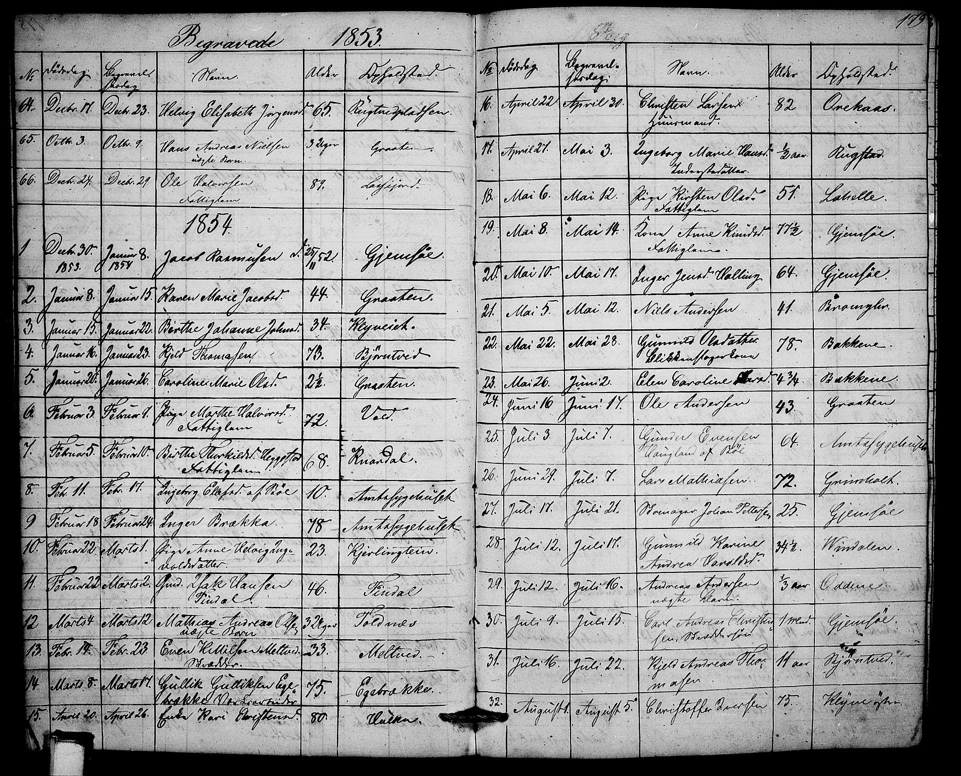 SAKO, Solum kirkebøker, G/Ga/L0003: Klokkerbok nr. I 3, 1848-1859, s. 179