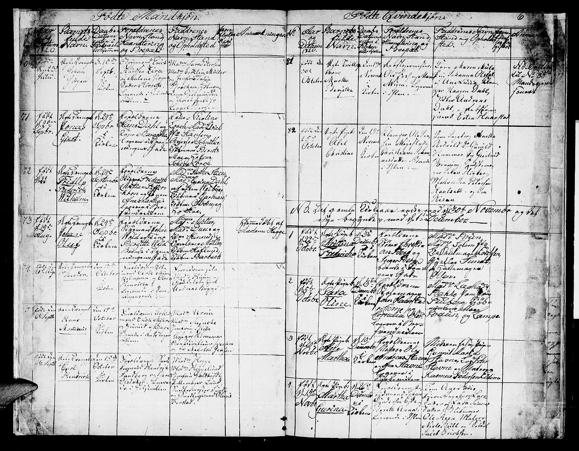 SAT, Ministerialprotokoller, klokkerbøker og fødselsregistre - Sør-Trøndelag, 601/L0044: Ministerialbok nr. 601A12, 1820-1821, s. 6