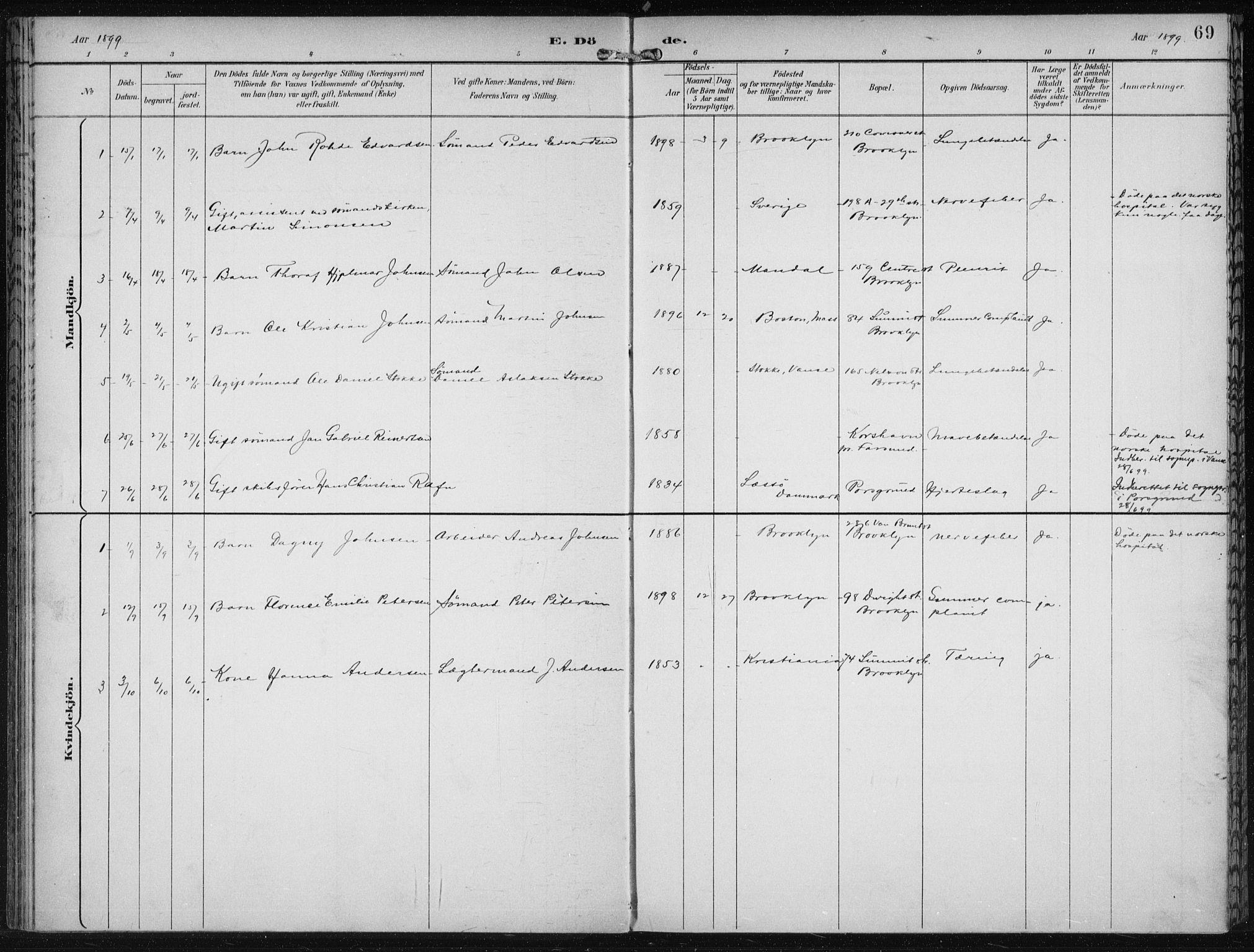 SAB, Privatarkiv 110 - Den norske sjømannsmisjon i utlandet/New York, H/Ha/L0004: Ministerialbok nr. A 4, 1893-1901, s. 69