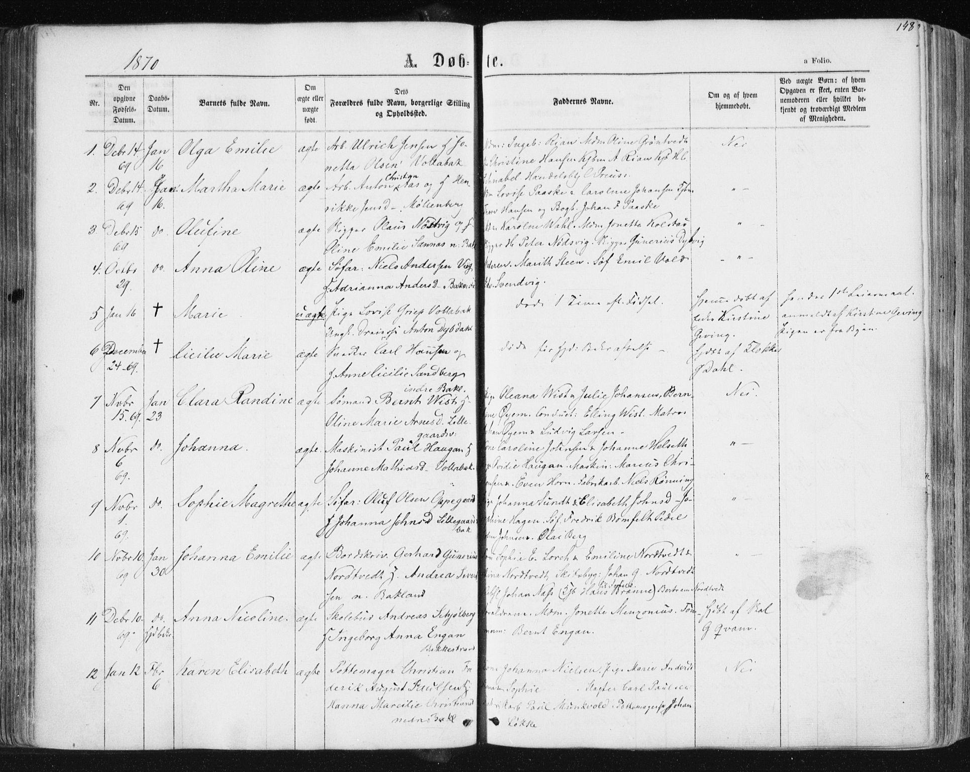 SAT, Ministerialprotokoller, klokkerbøker og fødselsregistre - Sør-Trøndelag, 604/L0186: Ministerialbok nr. 604A07, 1866-1877, s. 148
