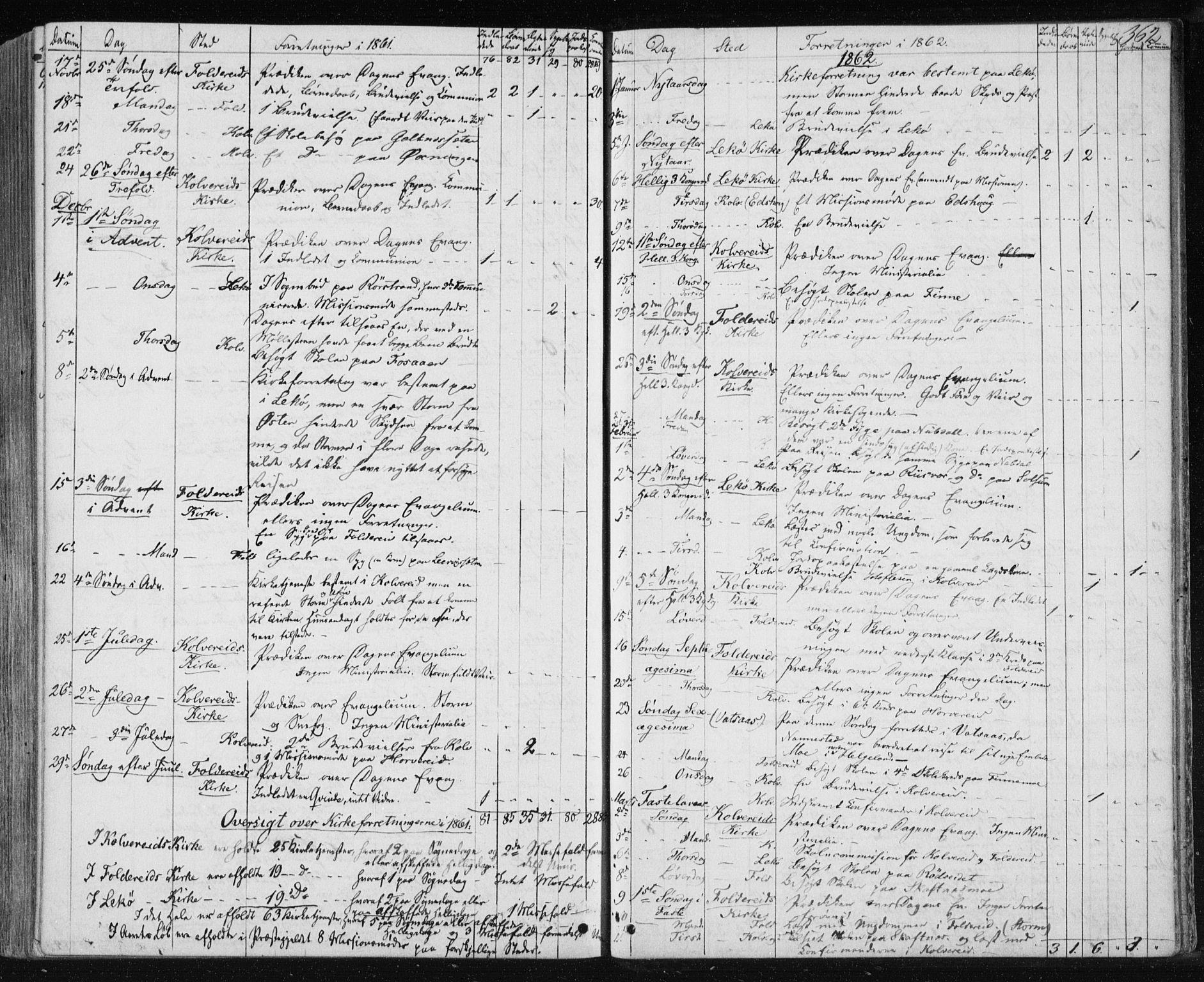 SAT, Ministerialprotokoller, klokkerbøker og fødselsregistre - Nord-Trøndelag, 780/L0641: Ministerialbok nr. 780A06, 1857-1874, s. 362