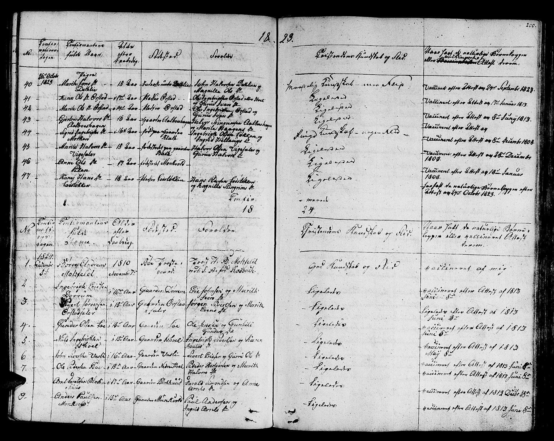 SAT, Ministerialprotokoller, klokkerbøker og fødselsregistre - Sør-Trøndelag, 678/L0897: Ministerialbok nr. 678A06-07, 1821-1847, s. 200