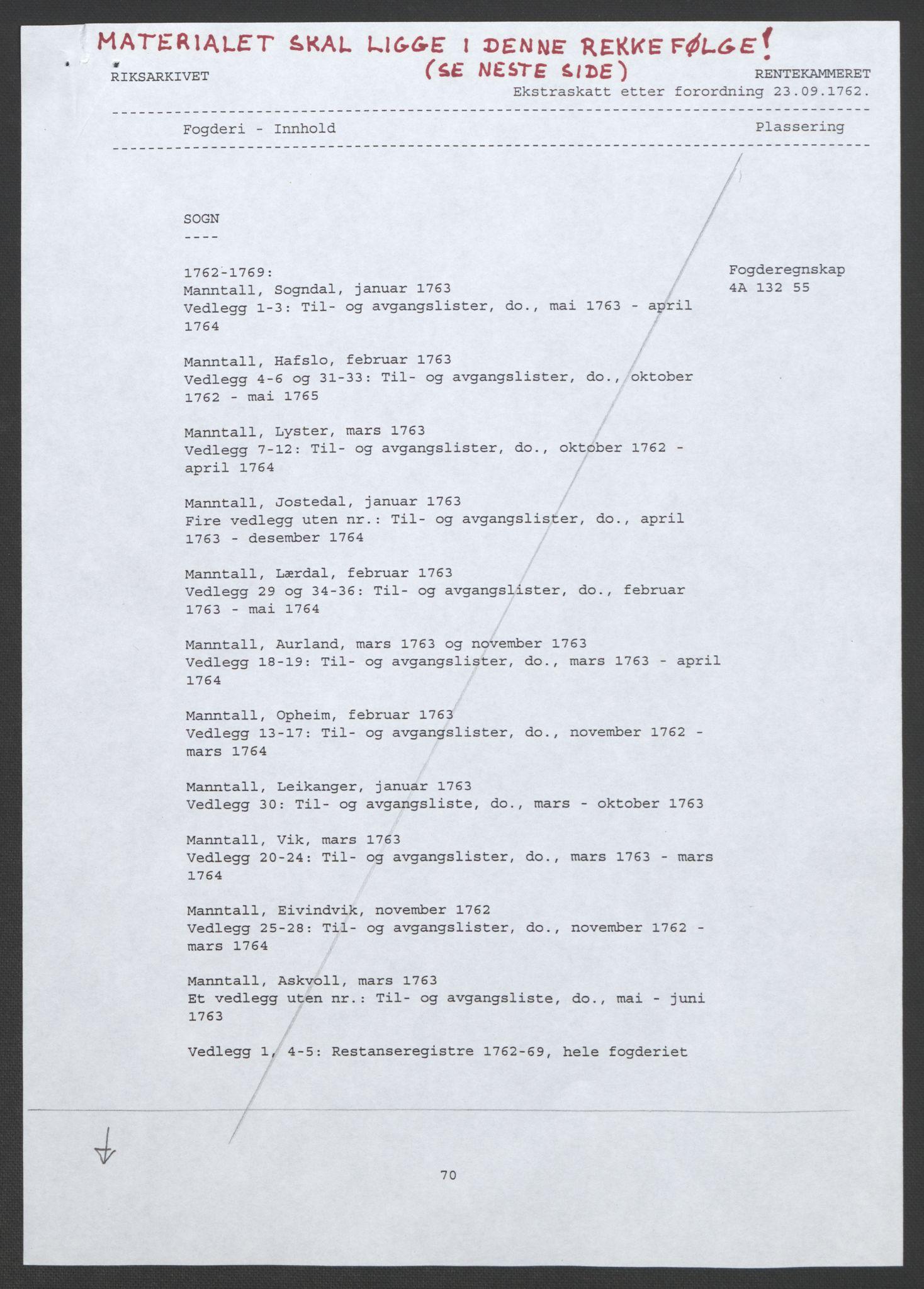 RA, Rentekammeret inntil 1814, Realistisk ordnet avdeling, Ol/L0018: [Gg 10]: Ekstraskatten, 23.09.1762. Sogn, 1762-1772, s. 2