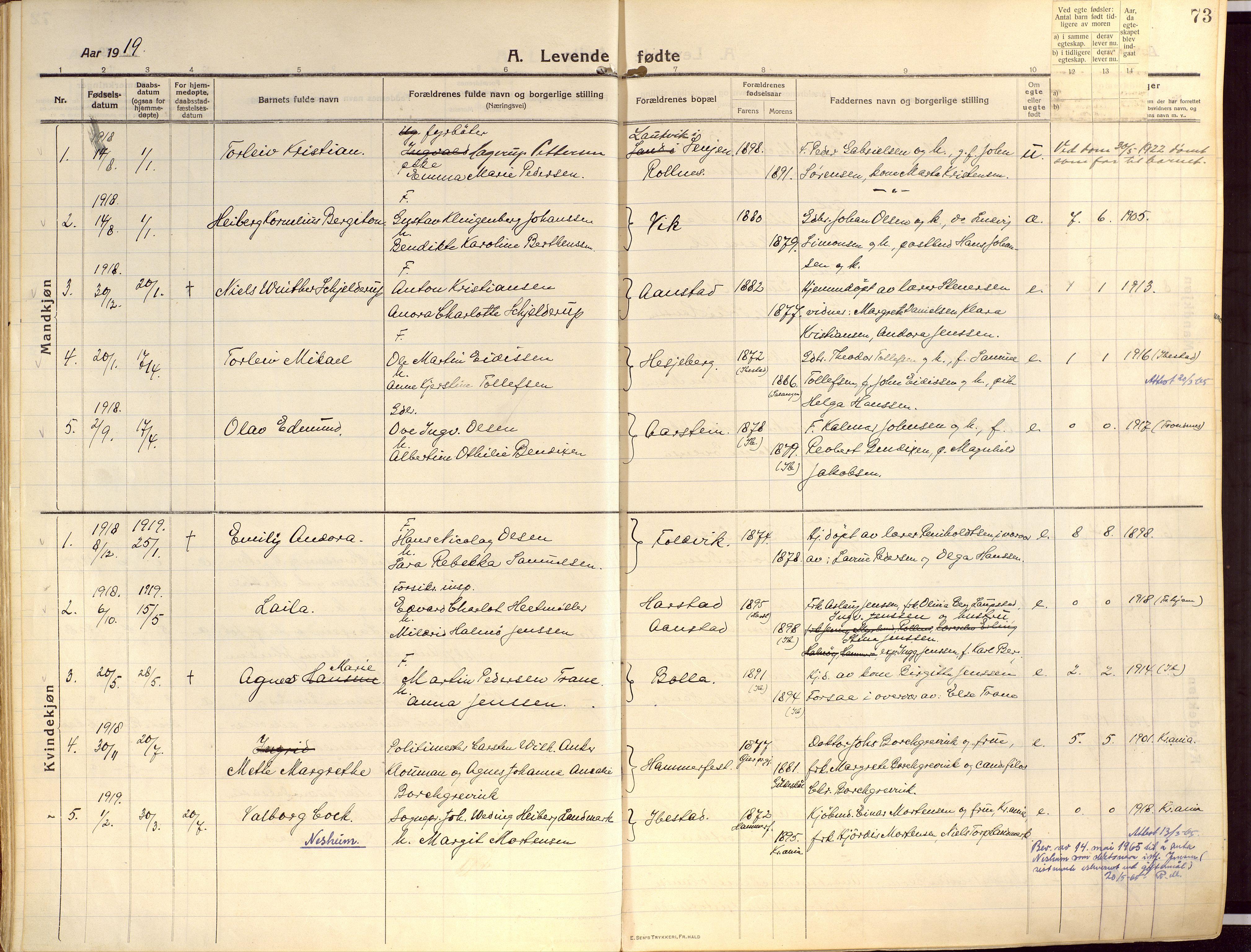 SATØ, Ibestad sokneprestembete, Ministerialbok nr. 18, 1915-1929, s. 73