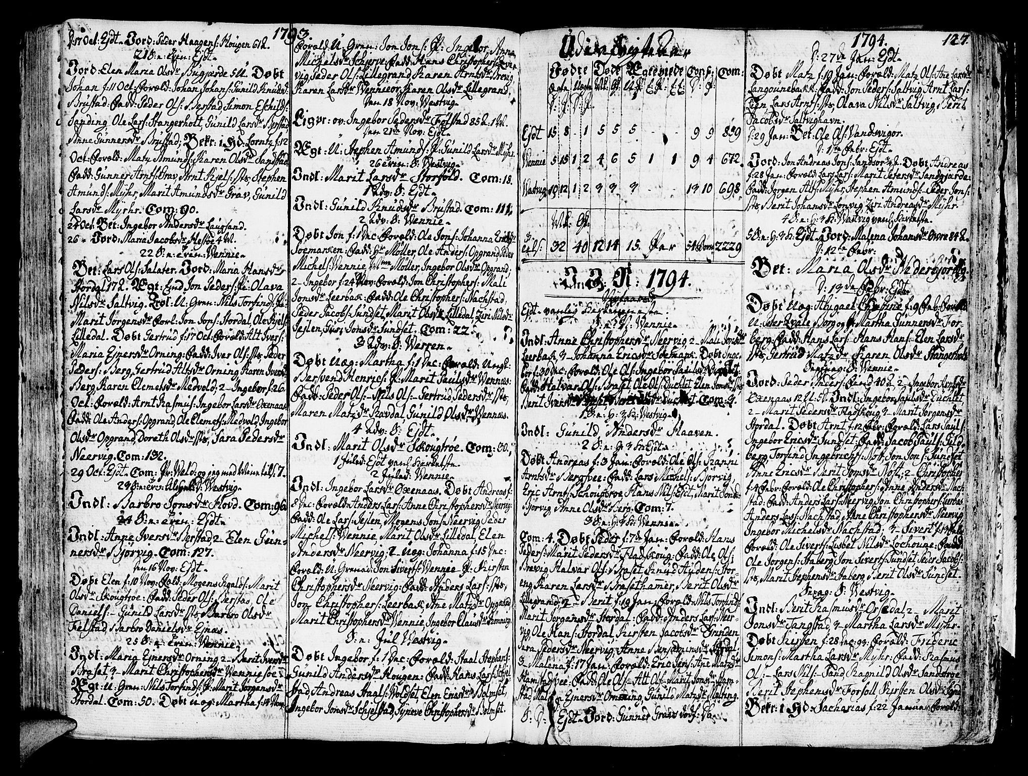 SAT, Ministerialprotokoller, klokkerbøker og fødselsregistre - Nord-Trøndelag, 722/L0216: Ministerialbok nr. 722A03, 1756-1816, s. 127