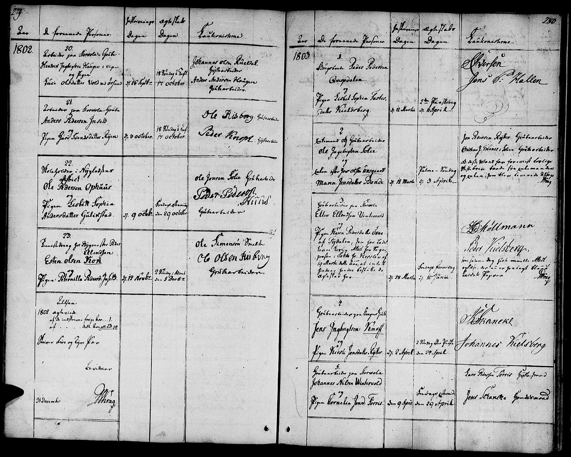 SAT, Ministerialprotokoller, klokkerbøker og fødselsregistre - Sør-Trøndelag, 681/L0927: Ministerialbok nr. 681A05, 1798-1808, s. 279-280