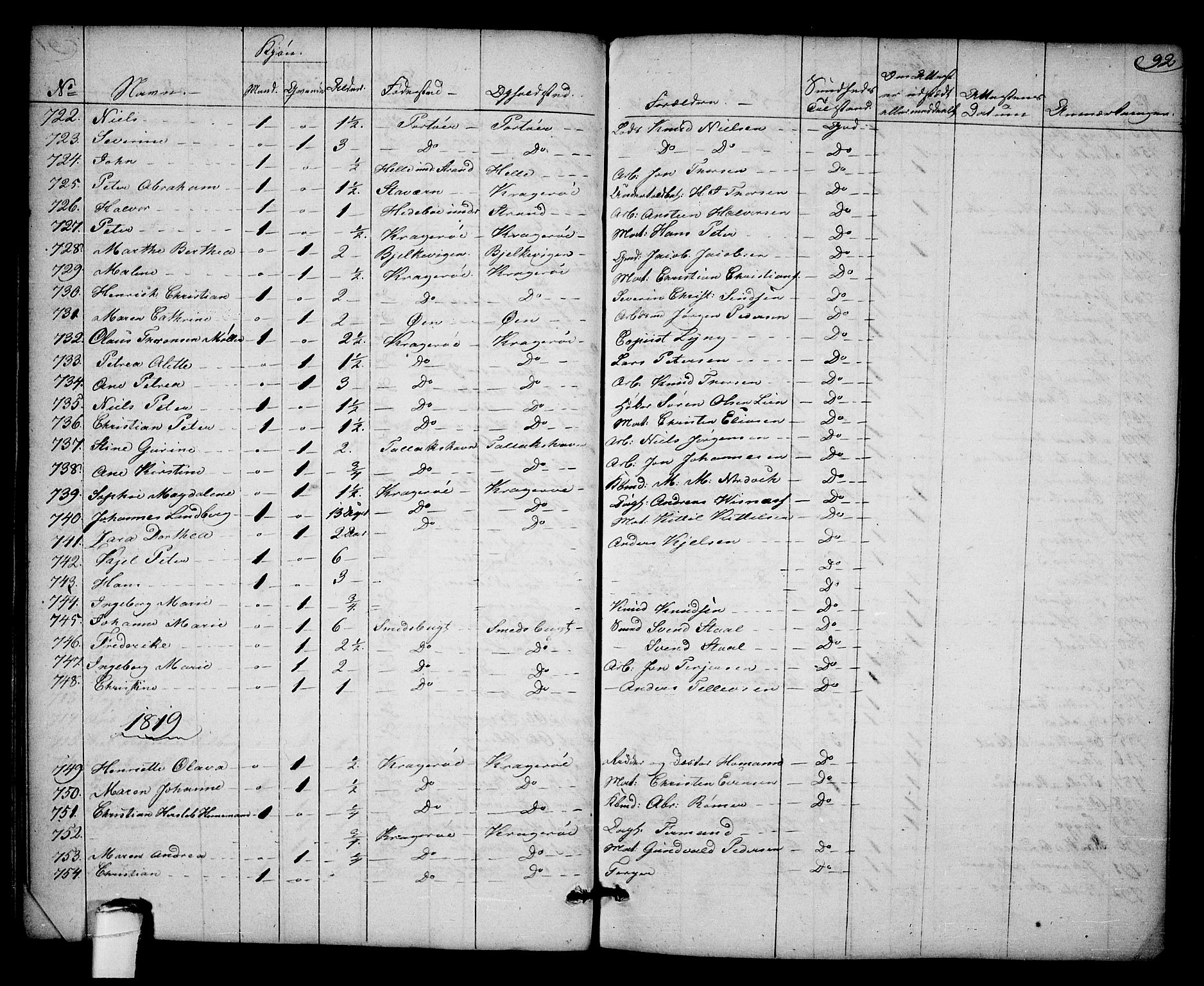 SAKO, Kragerø kirkebøker, F/Fa/L0003: Ministerialbok nr. 3, 1802-1813, s. 92