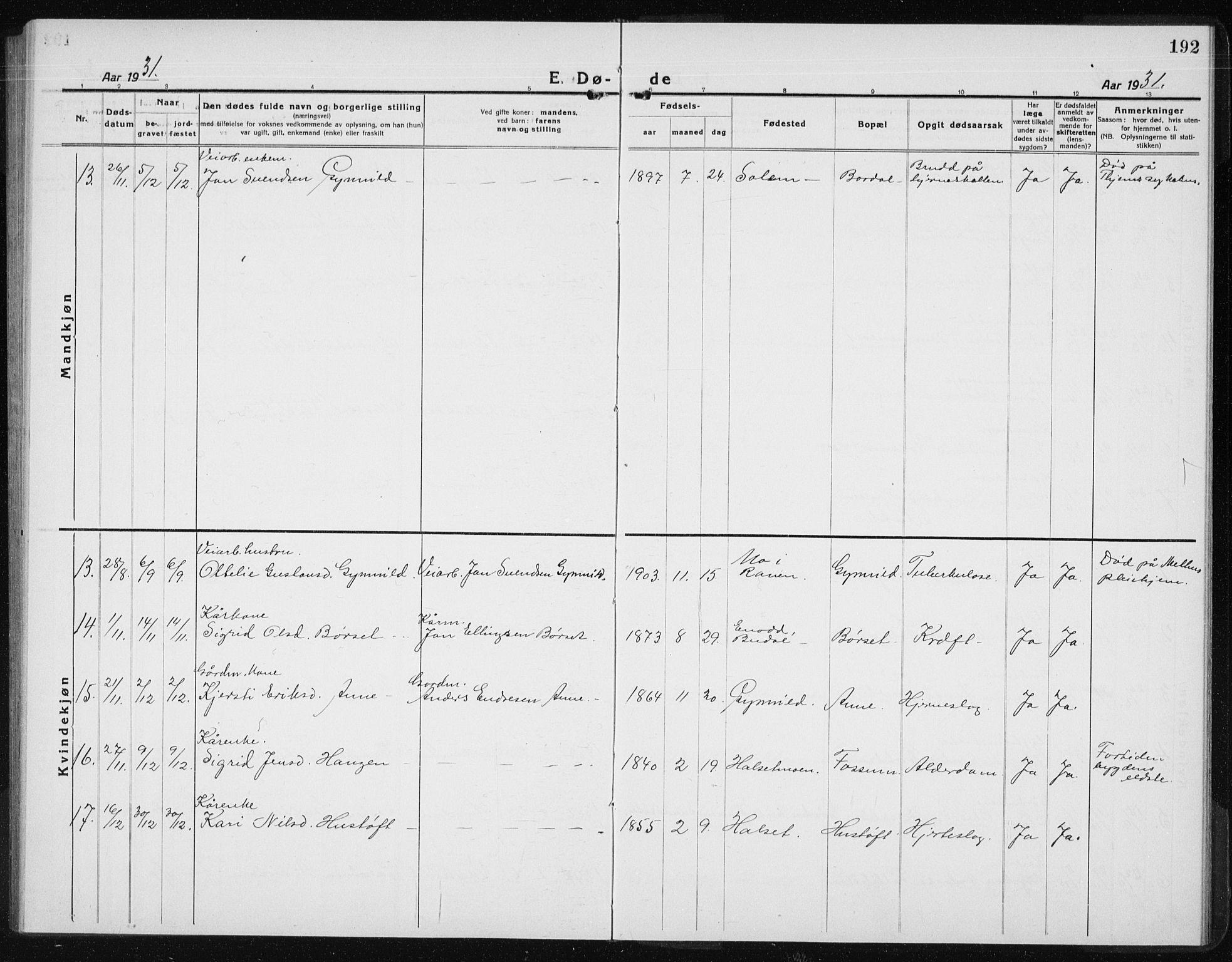 SAT, Ministerialprotokoller, klokkerbøker og fødselsregistre - Sør-Trøndelag, 689/L1045: Klokkerbok nr. 689C04, 1923-1940, s. 192