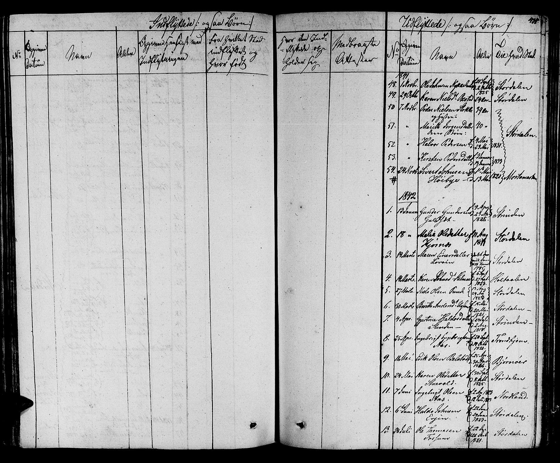 SAT, Ministerialprotokoller, klokkerbøker og fødselsregistre - Sør-Trøndelag, 695/L1143: Ministerialbok nr. 695A05 /1, 1824-1842, s. 431