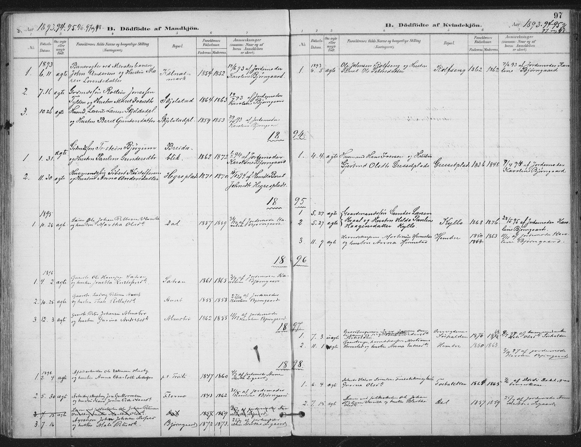 SAT, Ministerialprotokoller, klokkerbøker og fødselsregistre - Nord-Trøndelag, 703/L0031: Ministerialbok nr. 703A04, 1893-1914, s. 97