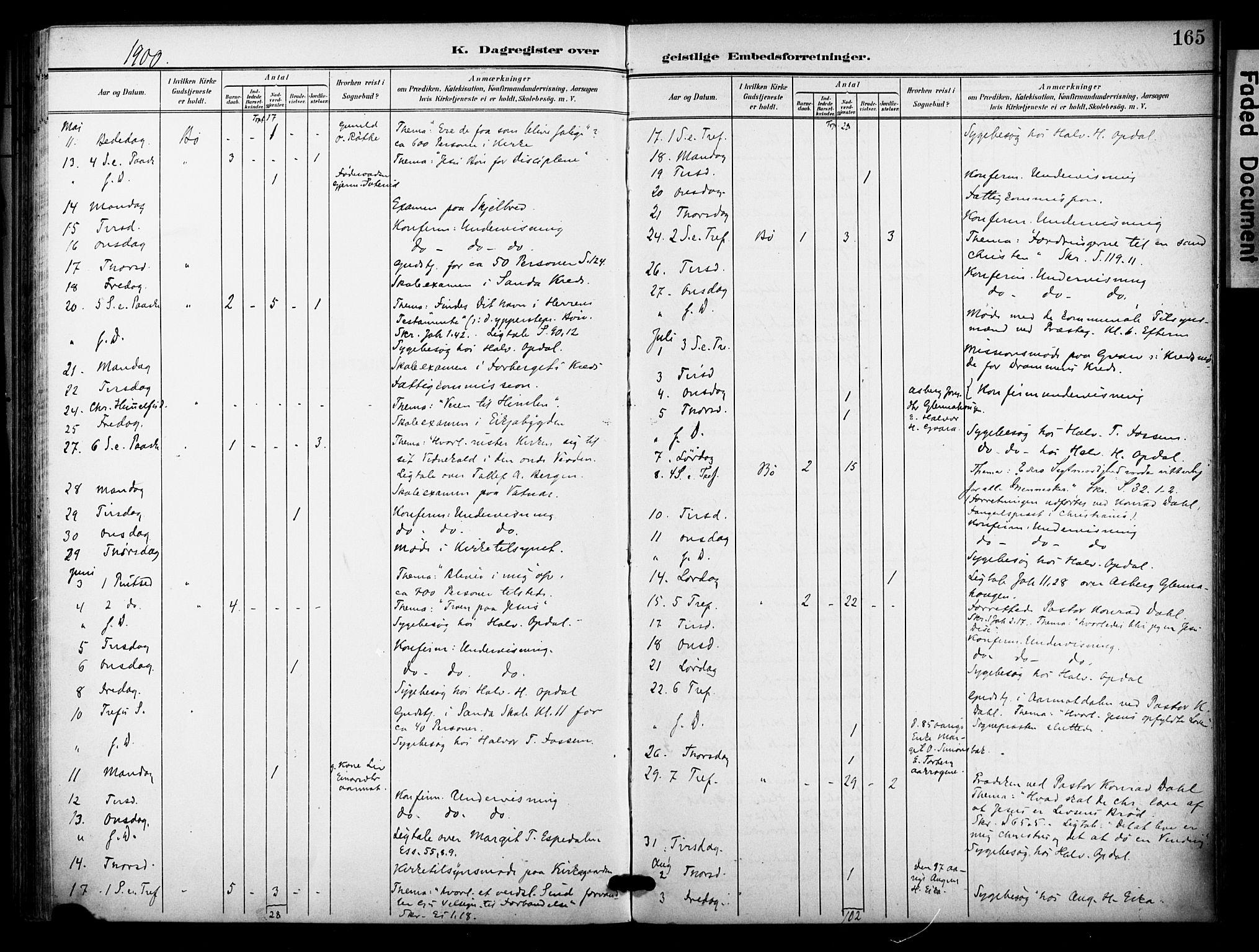 SAKO, Bø kirkebøker, F/Fa/L0012: Ministerialbok nr. 12, 1900-1908, s. 165