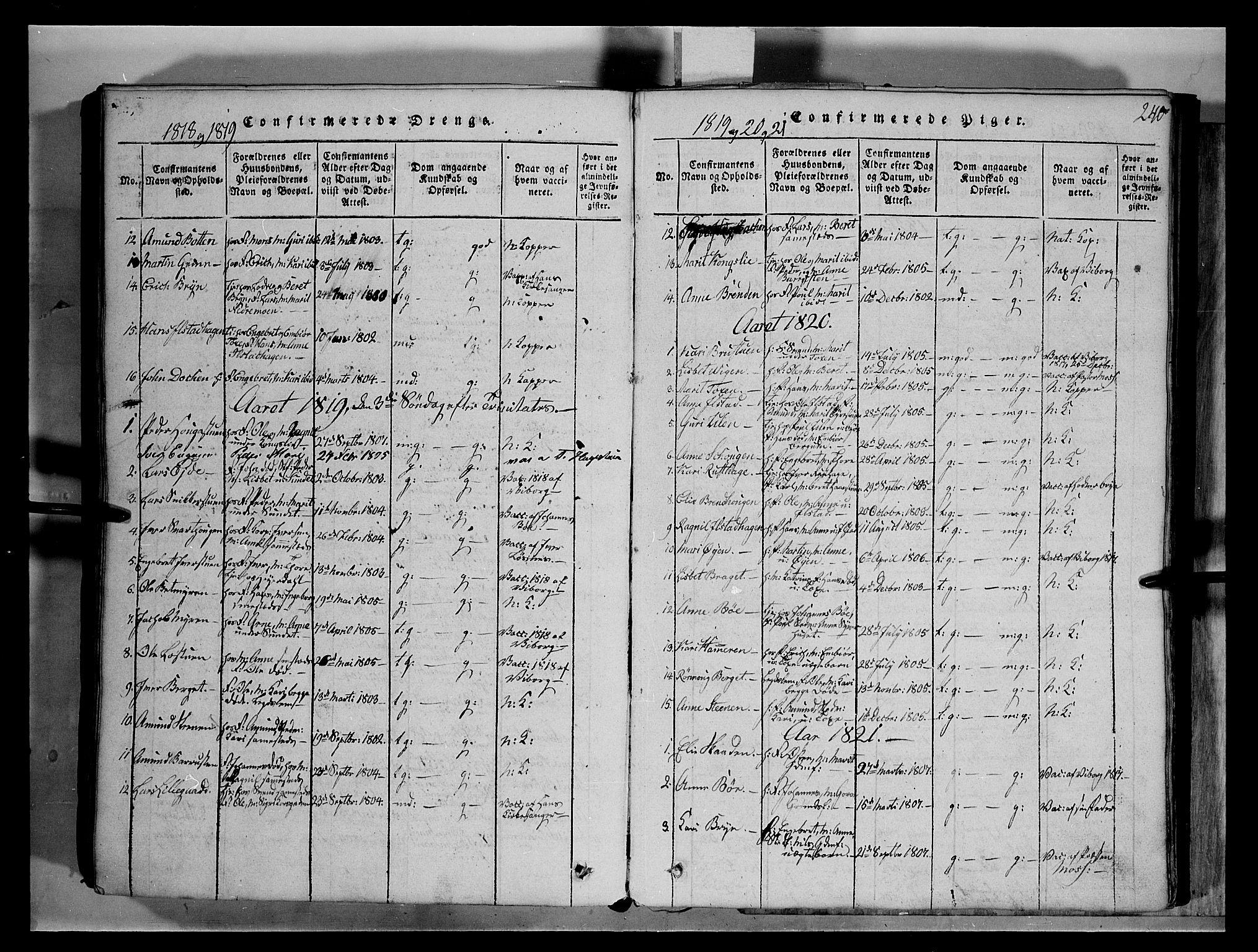 SAH, Fron prestekontor, H/Ha/Hab/L0004: Klokkerbok nr. 4, 1816-1850, s. 240