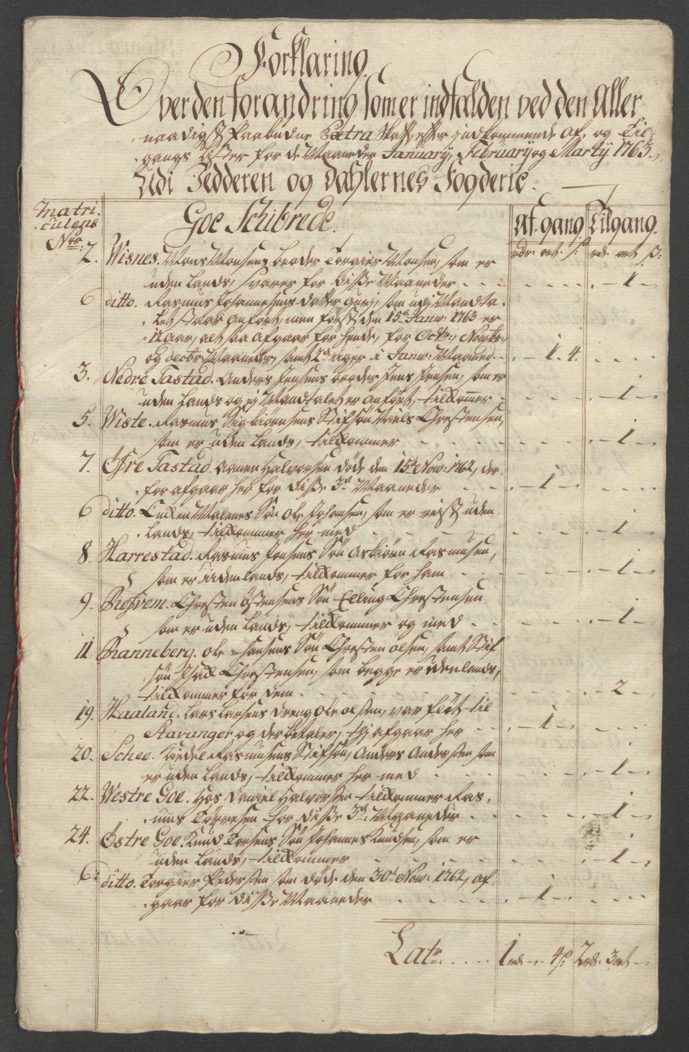 RA, Rentekammeret inntil 1814, Reviderte regnskaper, Fogderegnskap, R46/L2835: Ekstraskatten Jæren og Dalane, 1762-1764, s. 79