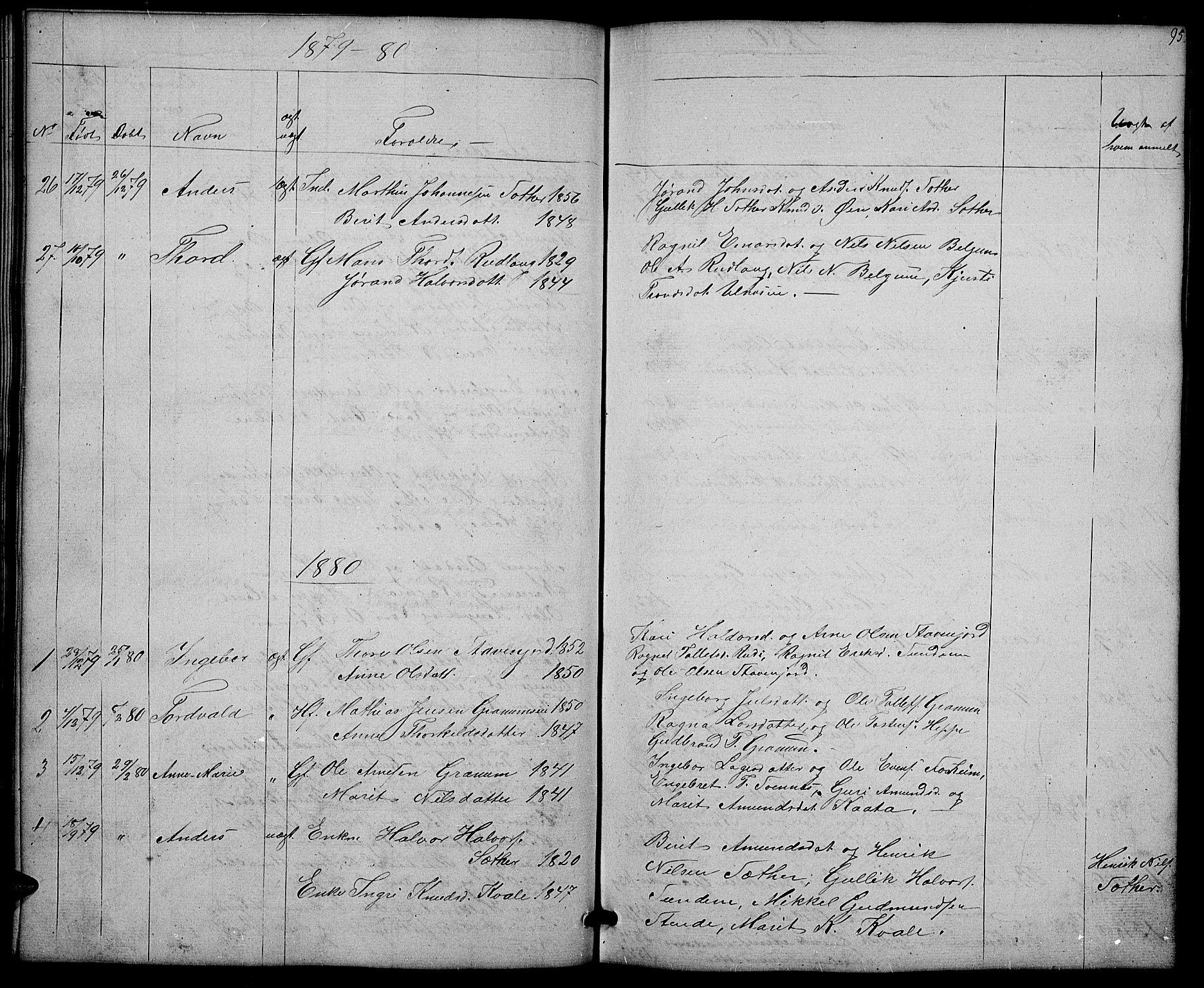 SAH, Nord-Aurdal prestekontor, Klokkerbok nr. 4, 1842-1882, s. 95