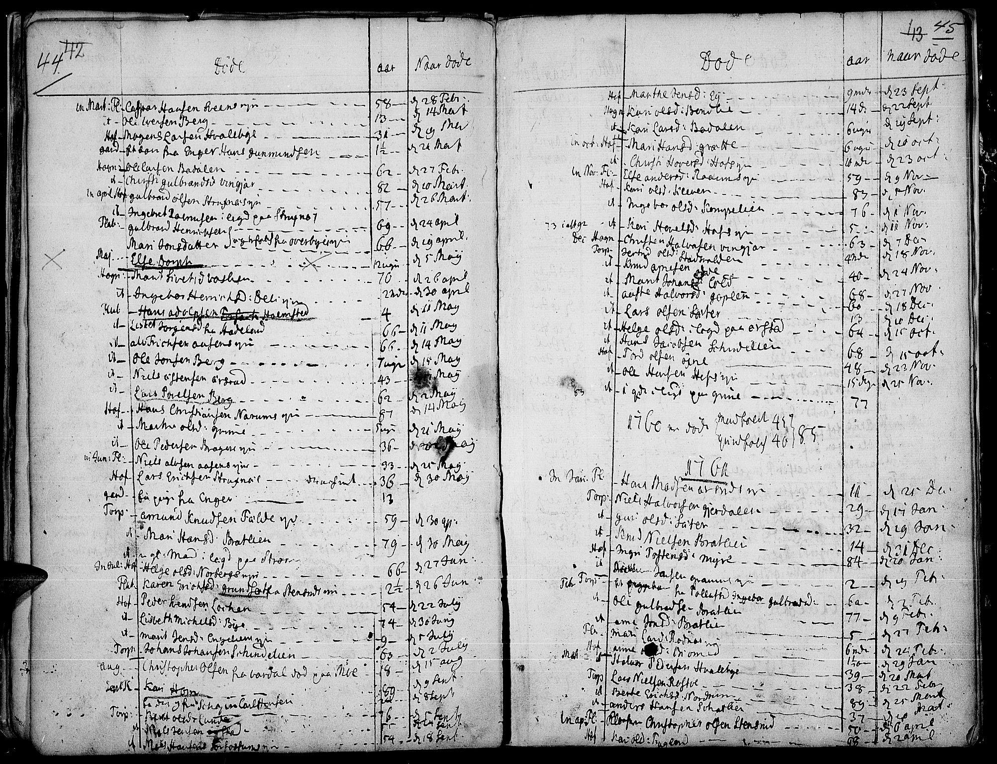 SAH, Land prestekontor, Ministerialbok nr. 4, 1733-1764, s. 44-45