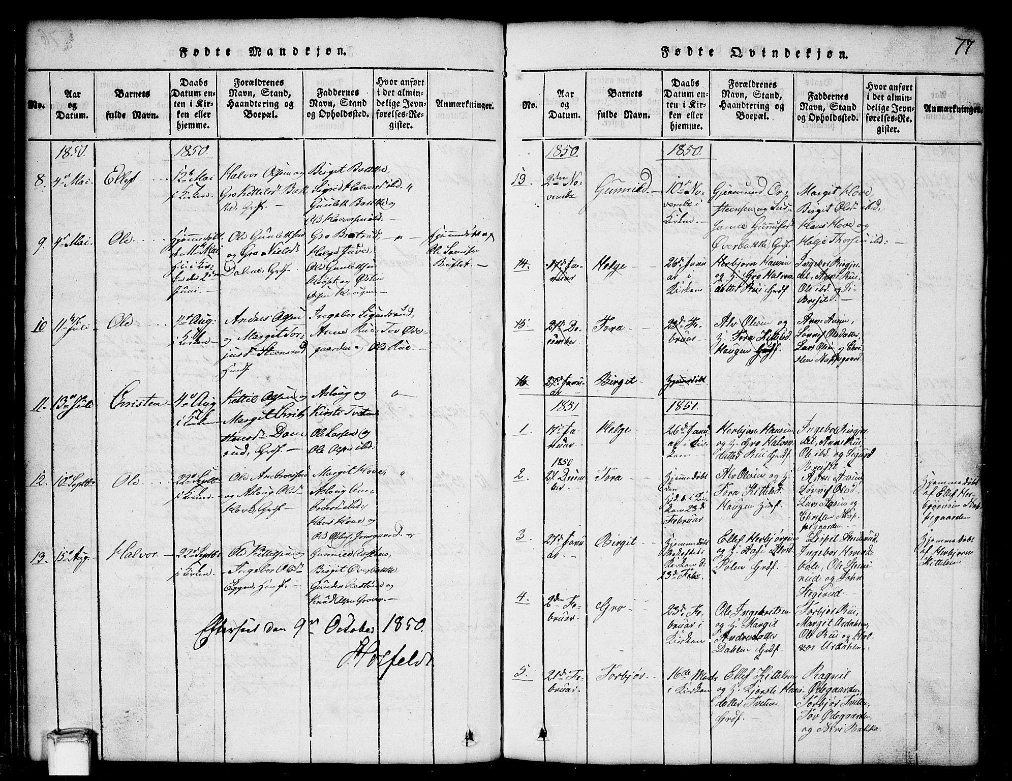 SAKO, Gransherad kirkebøker, G/Gb/L0001: Klokkerbok nr. II 1, 1815-1860, s. 77
