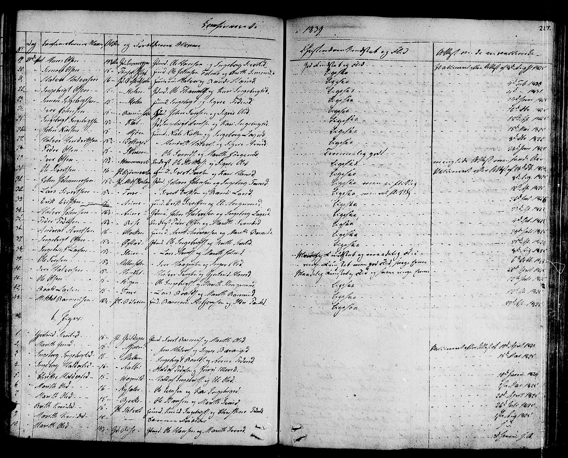 SAT, Ministerialprotokoller, klokkerbøker og fødselsregistre - Sør-Trøndelag, 678/L0897: Ministerialbok nr. 678A06-07, 1821-1847, s. 227