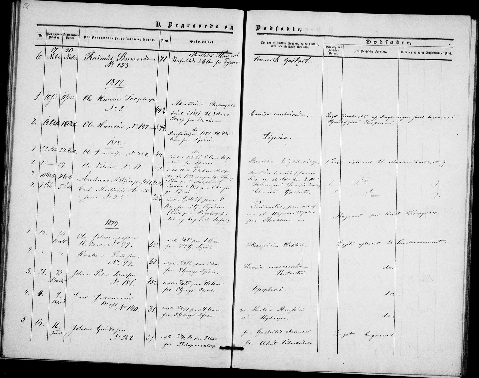 SAO, Akershus festnings slaveri Kirkebøker, F/Fa/L0002: Ministerialbok nr. 2, 1852-1883, s. 21